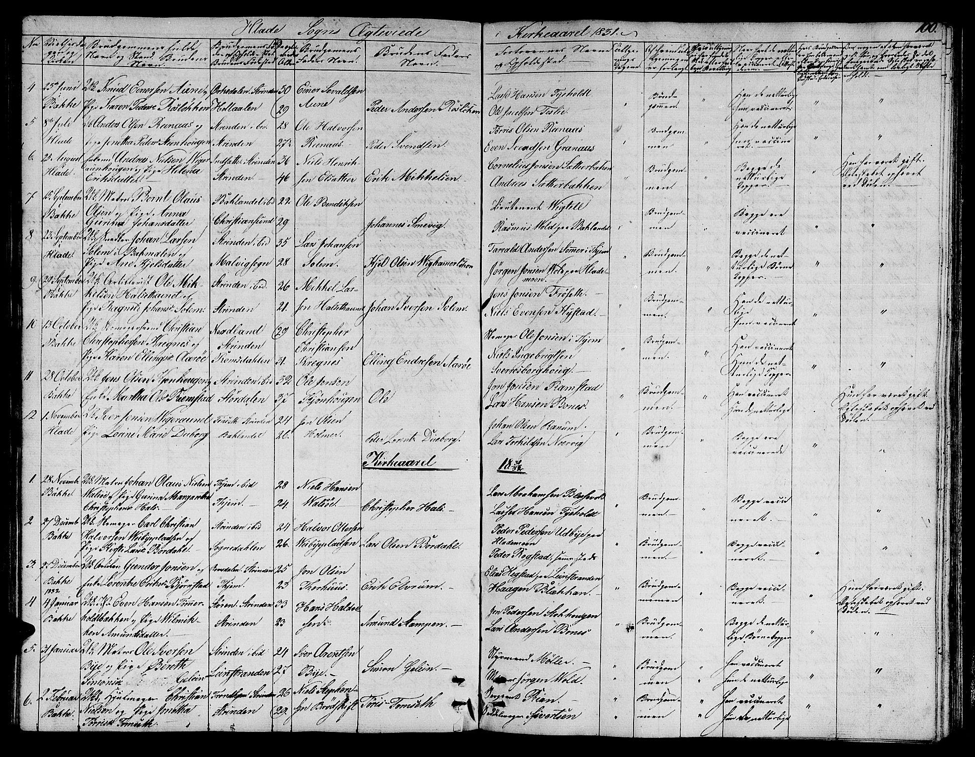 SAT, Ministerialprotokoller, klokkerbøker og fødselsregistre - Sør-Trøndelag, 606/L0308: Klokkerbok nr. 606C04, 1829-1840, s. 100