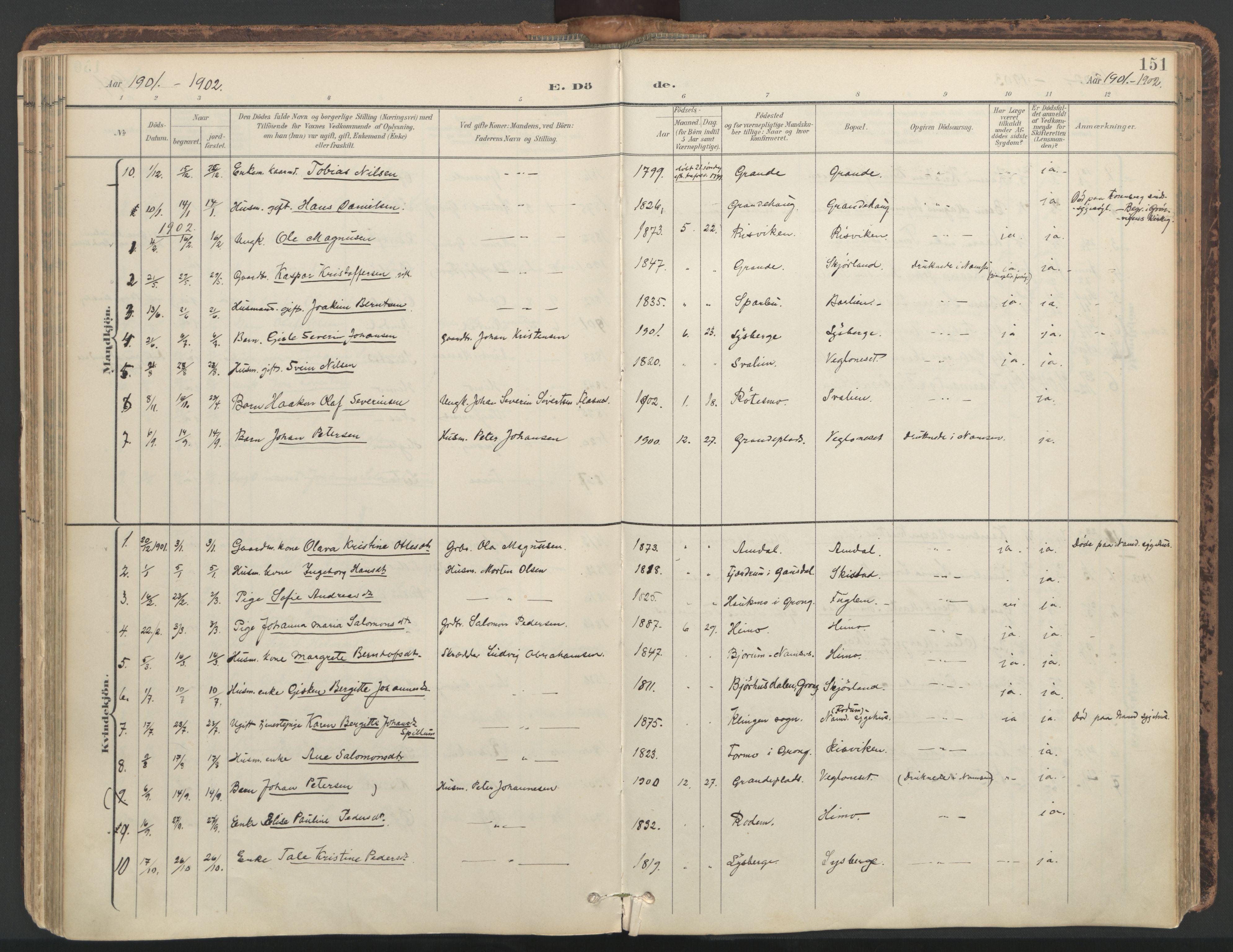 SAT, Ministerialprotokoller, klokkerbøker og fødselsregistre - Nord-Trøndelag, 764/L0556: Ministerialbok nr. 764A11, 1897-1924, s. 151