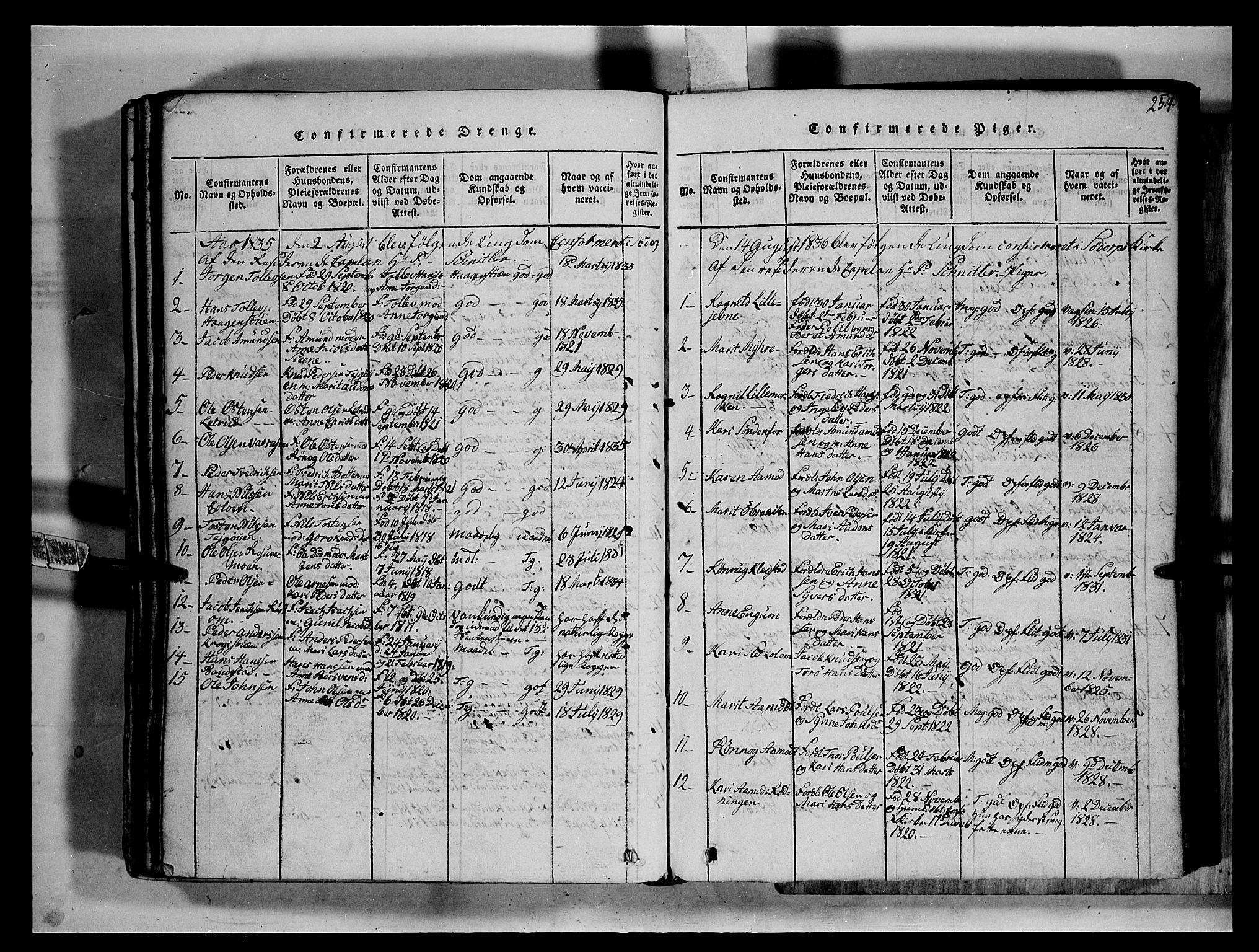 SAH, Fron prestekontor, H/Ha/Hab/L0002: Klokkerbok nr. 2, 1816-1850, s. 254