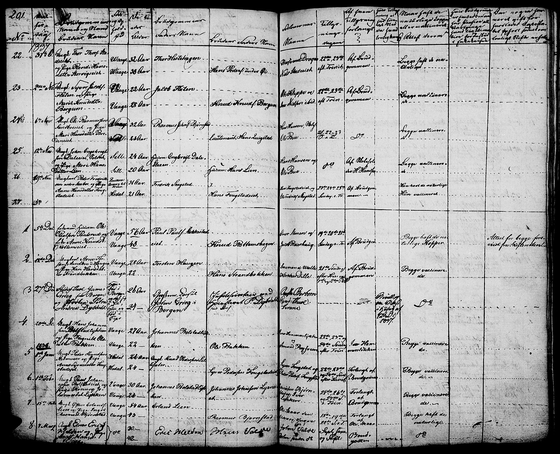 SAH, Vågå prestekontor, Ministerialbok nr. 4 /1, 1827-1842, s. 201