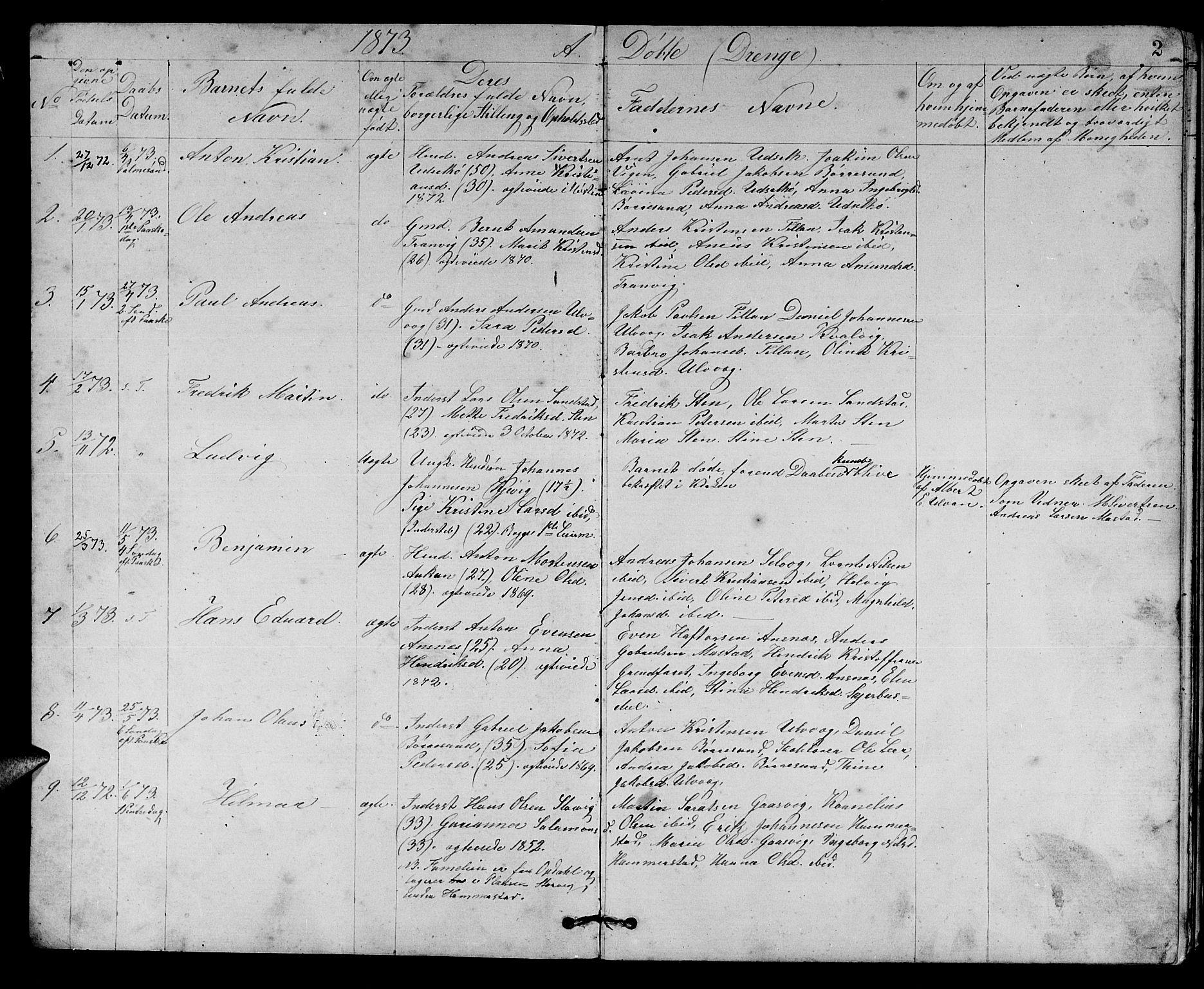 SAT, Ministerialprotokoller, klokkerbøker og fødselsregistre - Sør-Trøndelag, 637/L0561: Klokkerbok nr. 637C02, 1873-1882, s. 2