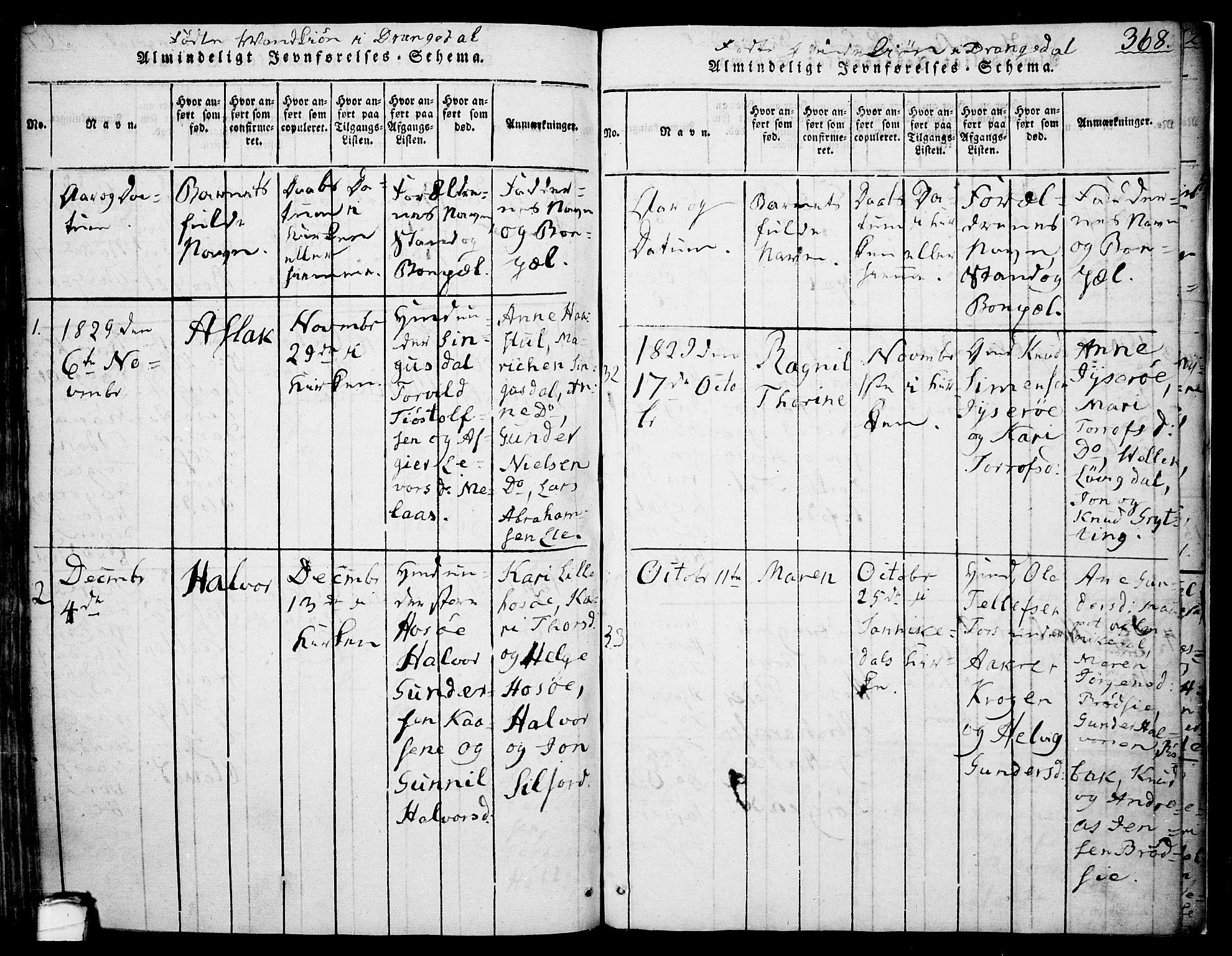 SAKO, Drangedal kirkebøker, F/Fa/L0005: Ministerialbok nr. 5 /1, 1814-1831, s. 368