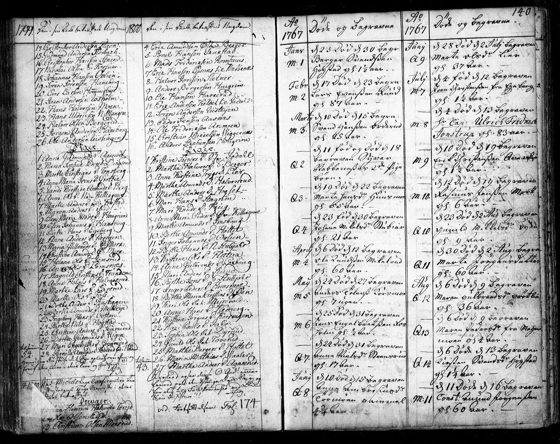 SAO, Aurskog prestekontor Kirkebøker, F/Fa/L0003: Ministerialbok nr. I 3, 1767-1807, s. 140