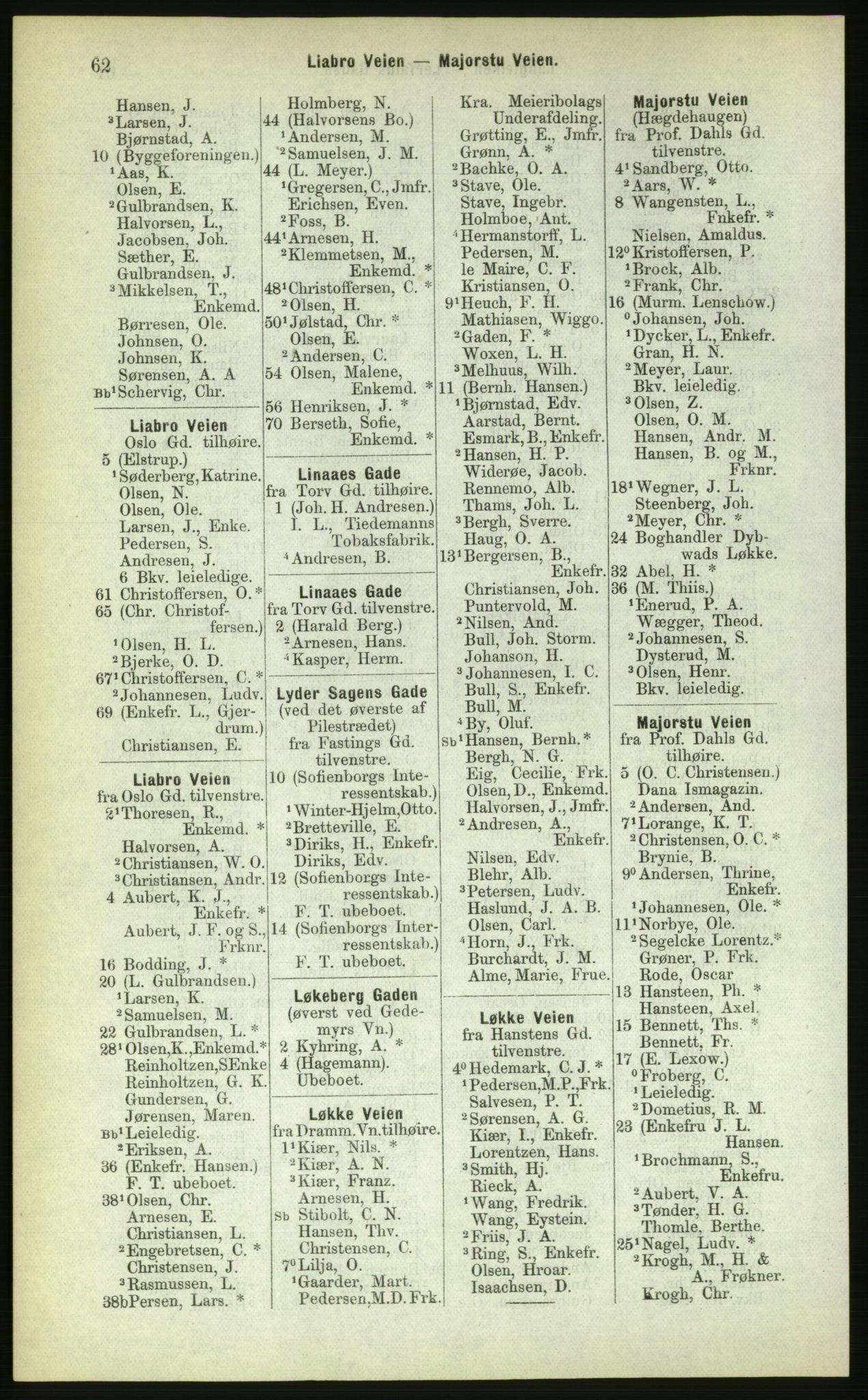 PUBL, Kristiania/Oslo adressebok, 1883, s. 62