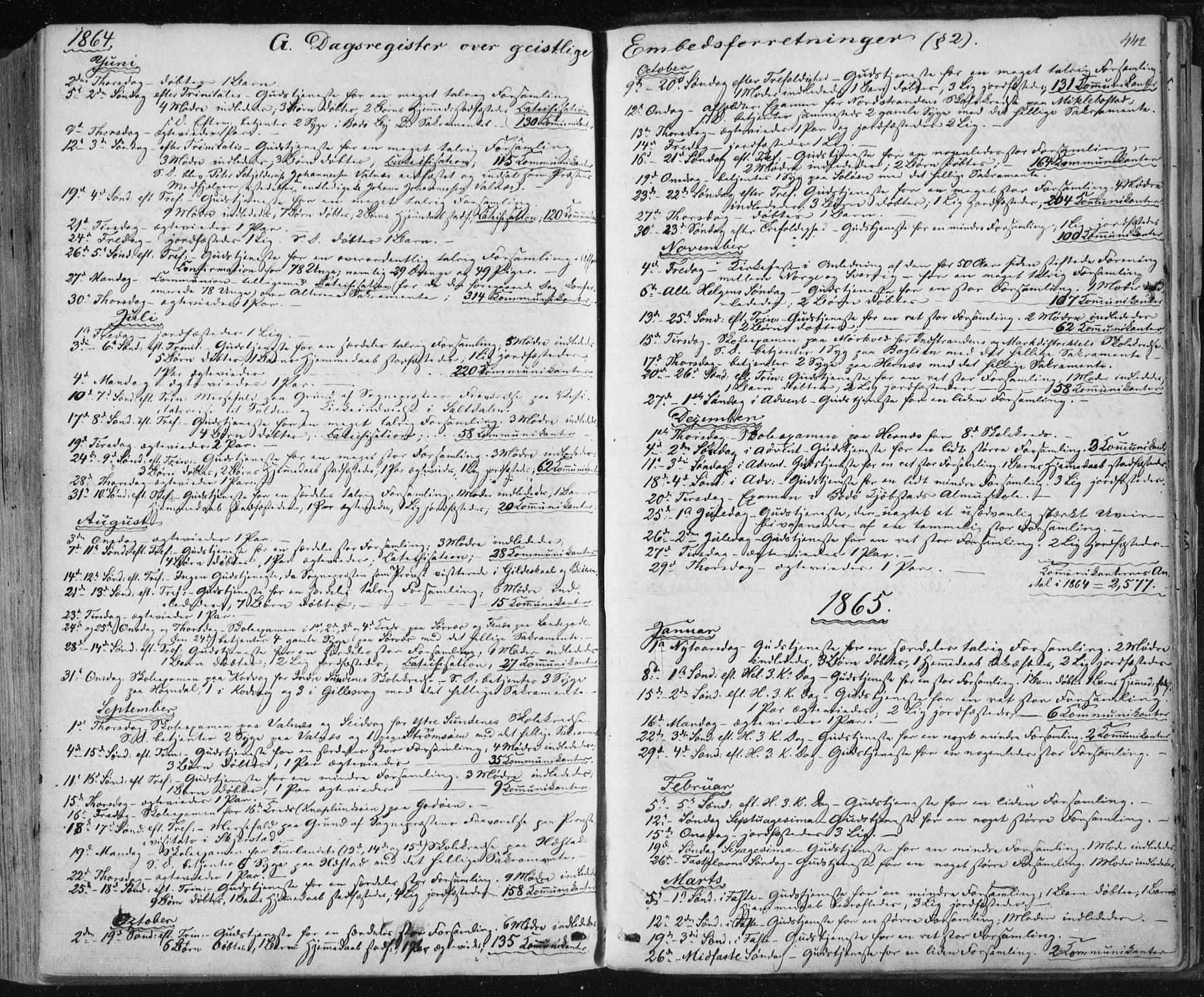 SAT, Ministerialprotokoller, klokkerbøker og fødselsregistre - Nordland, 801/L0008: Ministerialbok nr. 801A08, 1864-1875, s. 442