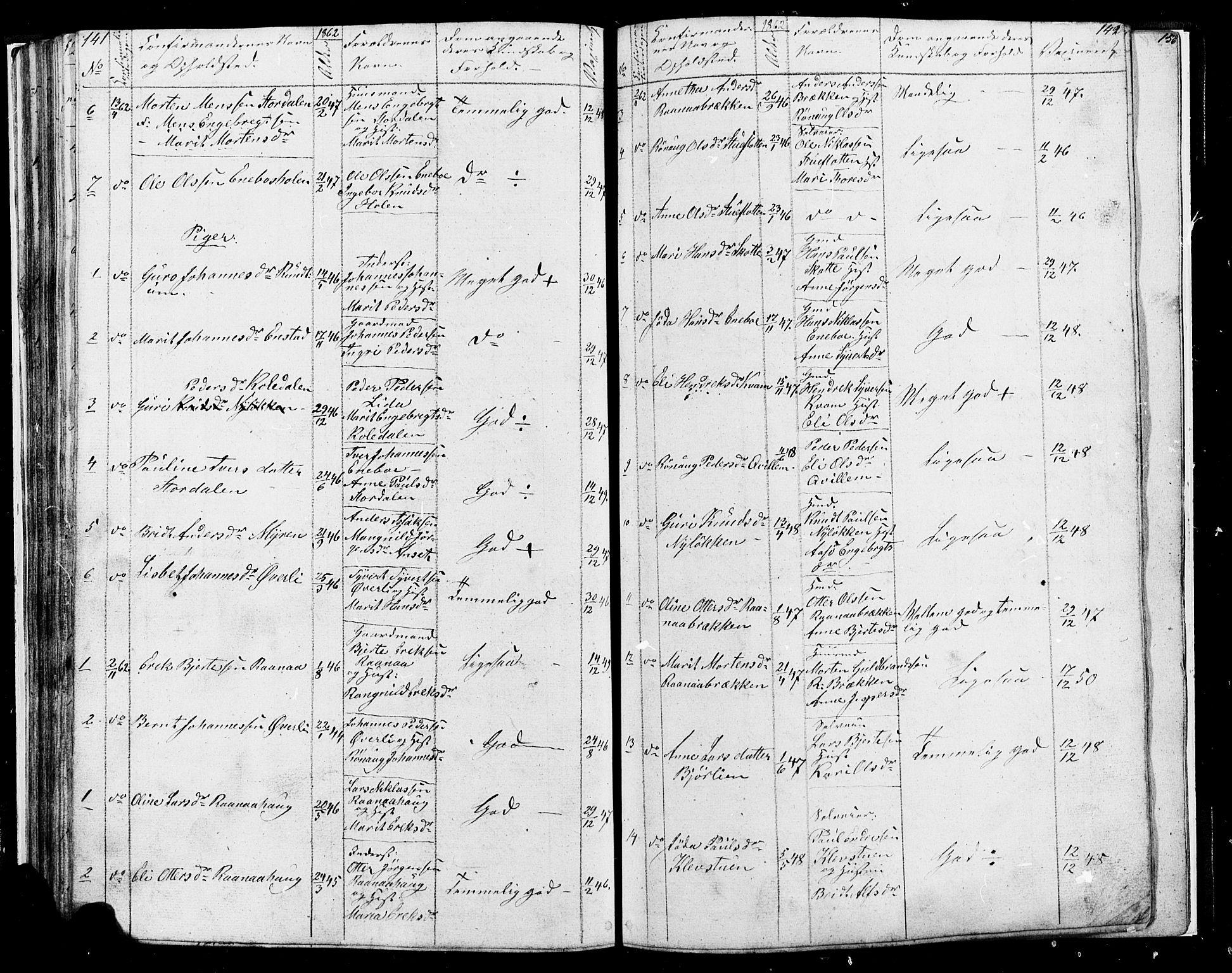 SAH, Lesja prestekontor, Klokkerbok nr. 4, 1842-1871, s. 141-142