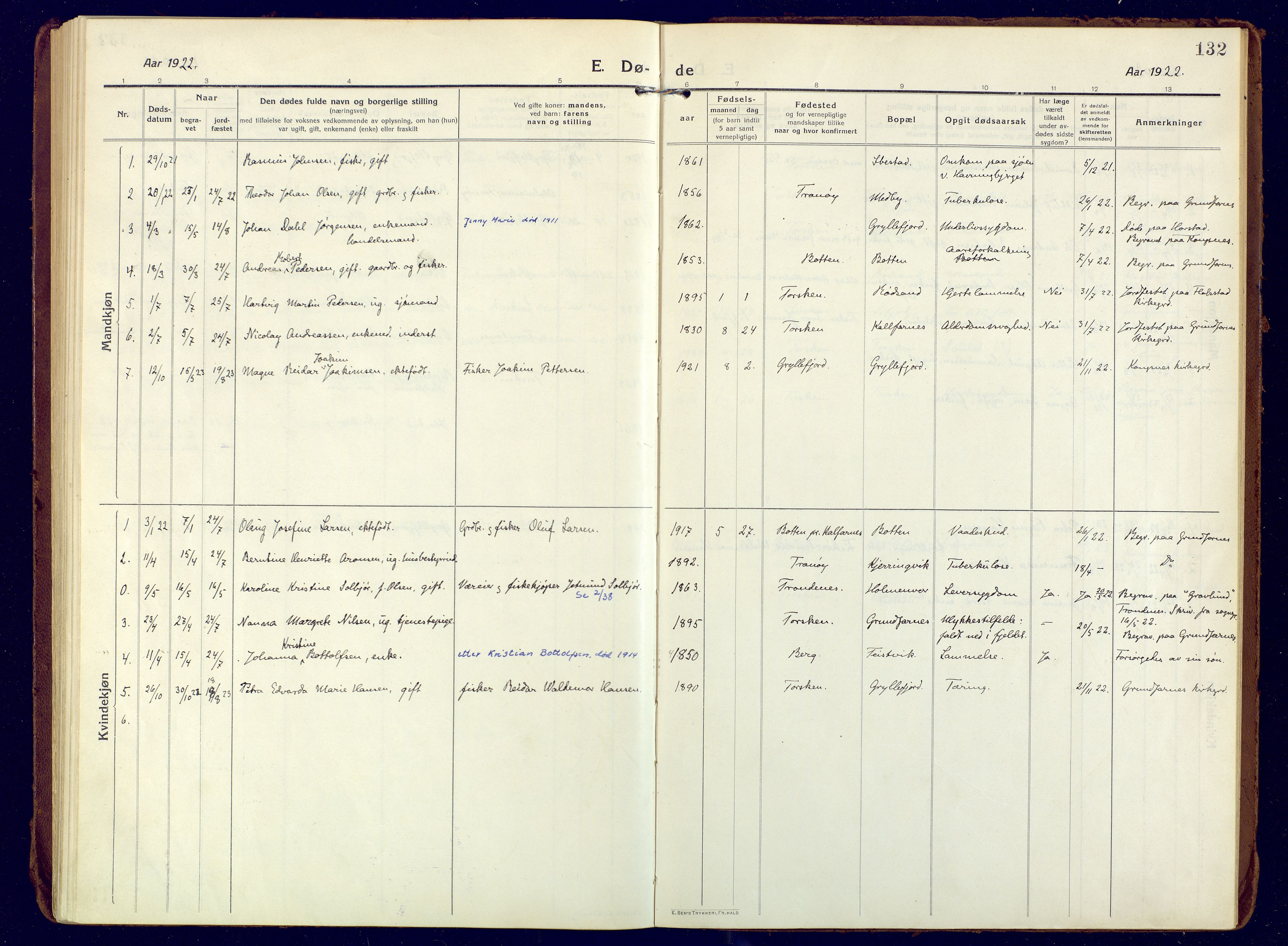 SATØ, Mefjord/Berg sokneprestkontor, G/Ga/Gaa: Ministerialbok nr. 10, 1916-1928, s. 132
