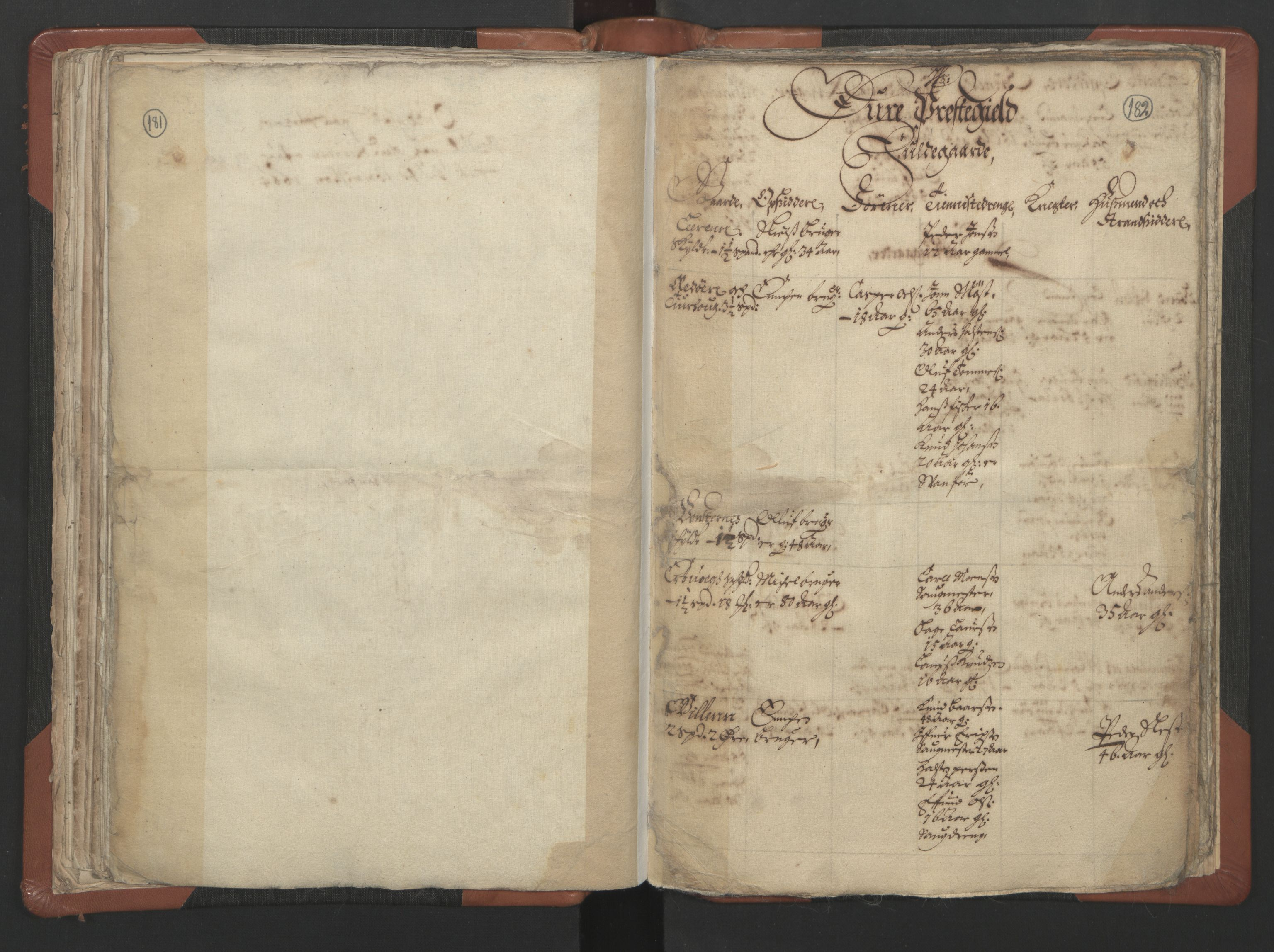 RA, Sogneprestenes manntall 1664-1666, nr. 29: Nordmøre prosti, 1664-1666, s. 181-182