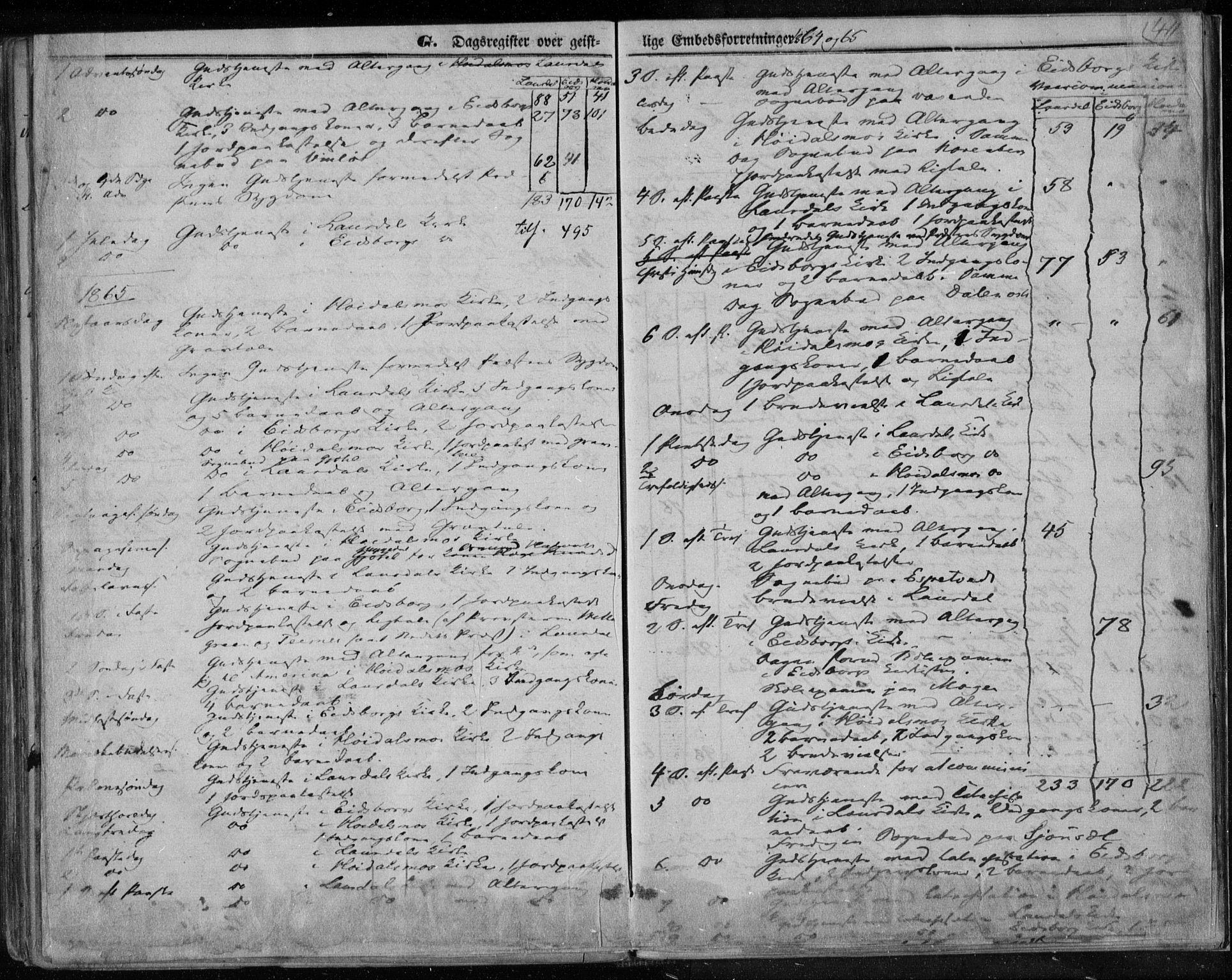 SAKO, Lårdal kirkebøker, F/Fa/L0006: Ministerialbok nr. I 6, 1861-1886, s. 411