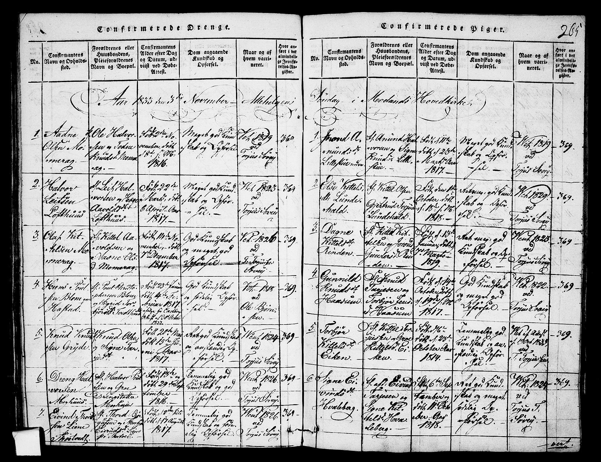 SAKO, Fyresdal kirkebøker, F/Fa/L0003: Ministerialbok nr. I 3, 1815-1840, s. 265