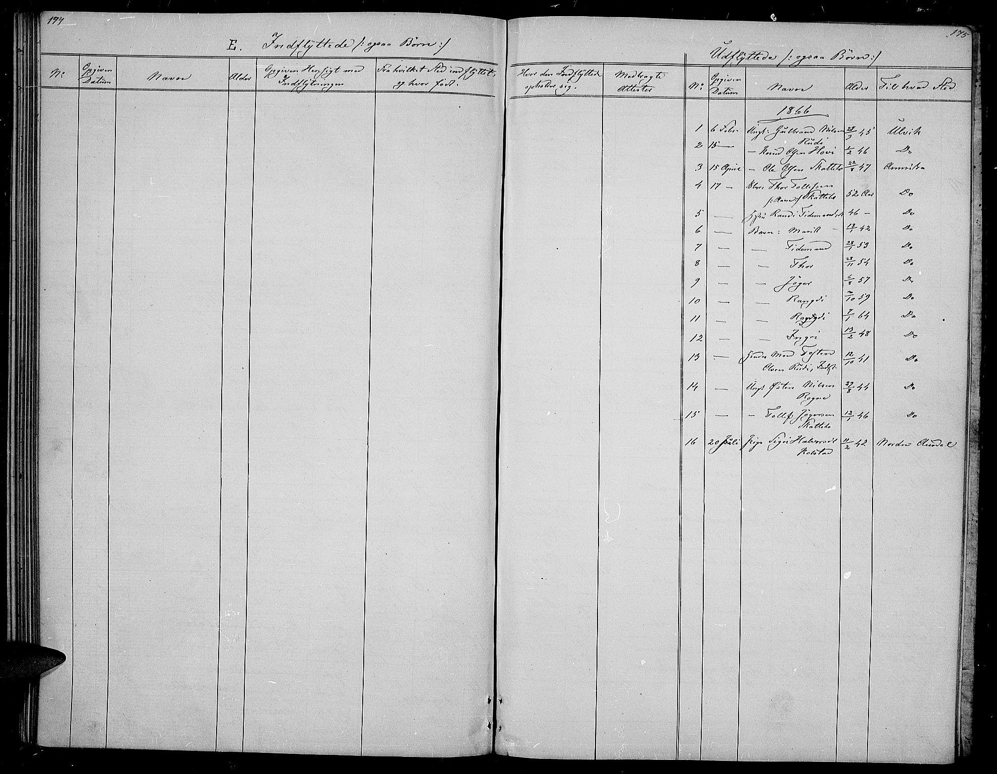 SAH, Øystre Slidre prestekontor, Klokkerbok nr. 3, 1866-1886, s. 174-175