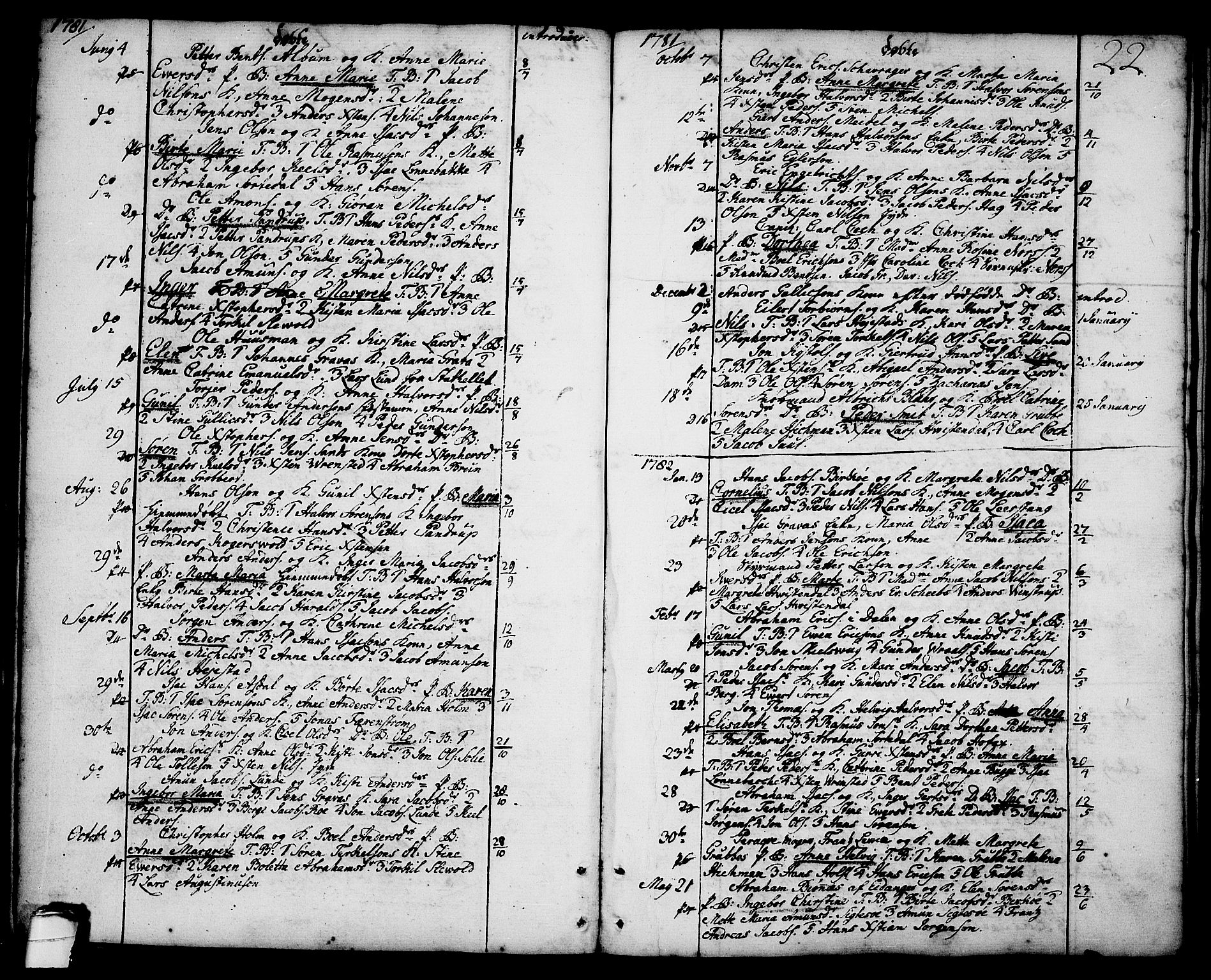 SAKO, Brevik kirkebøker, F/Fa/L0003: Ministerialbok nr. 3, 1764-1814, s. 22