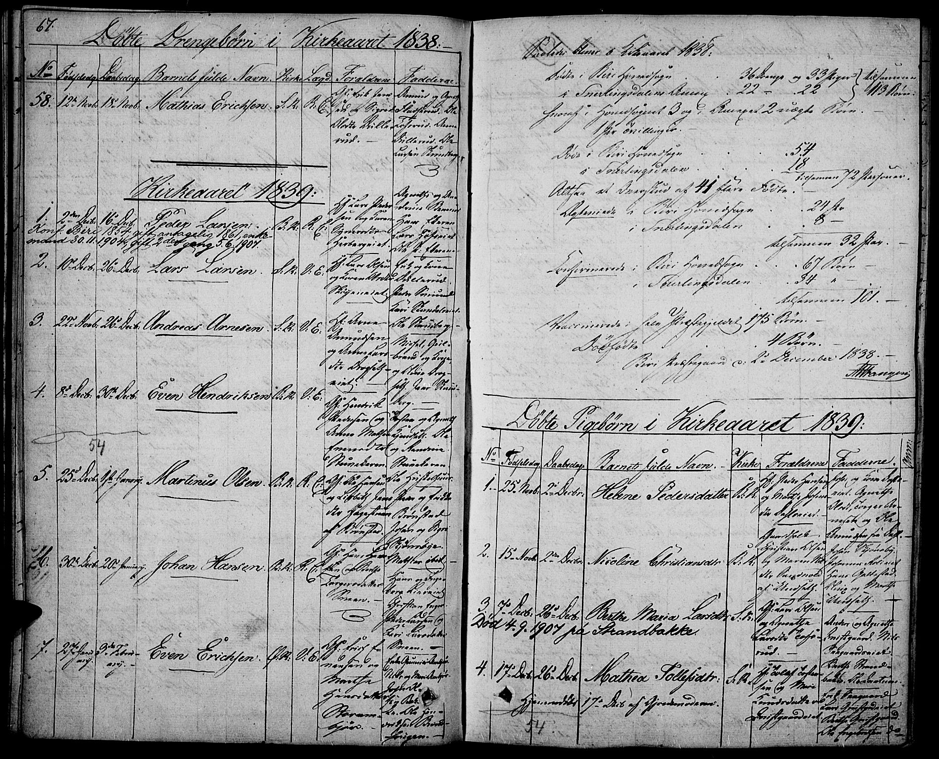 SAH, Biri prestekontor, Ministerialbok nr. 4, 1829-1842, s. 67