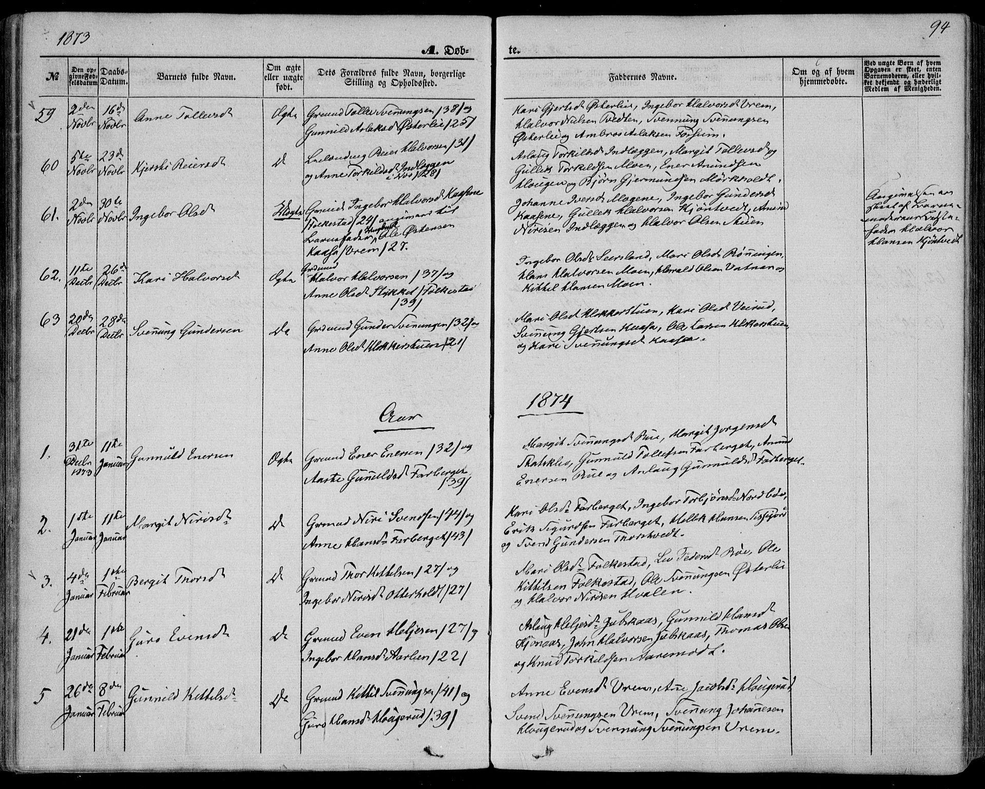 SAKO, Bø kirkebøker, F/Fa/L0009: Ministerialbok nr. 9, 1862-1879, s. 94