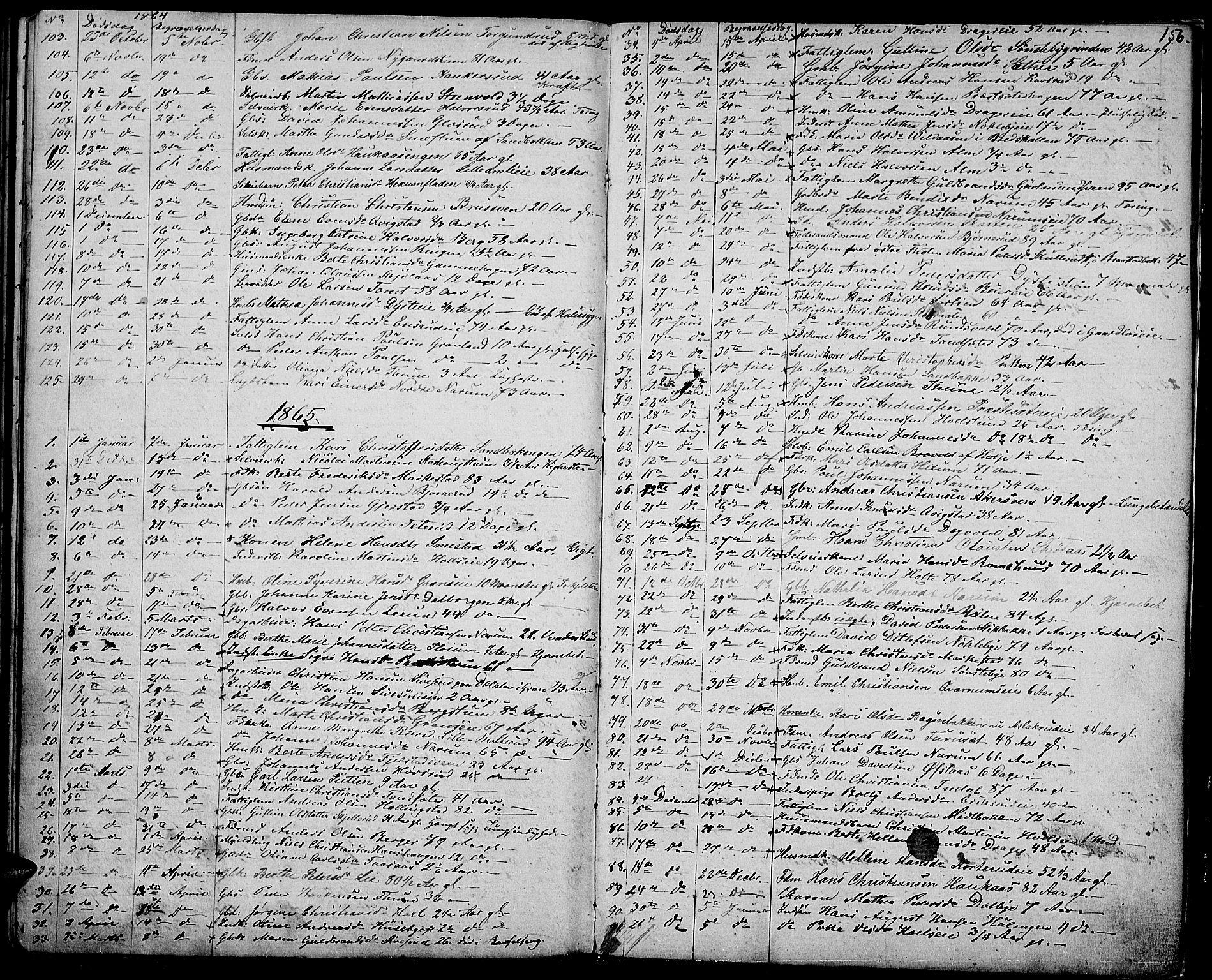 SAH, Vestre Toten prestekontor, Klokkerbok nr. 5, 1854-1870, s. 156
