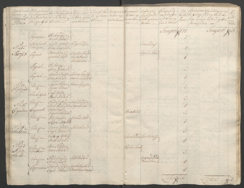 RA, Rentekammeret inntil 1814, Reviderte regnskaper, Fogderegnskap, R55/L3730: Ekstraskatten Romsdal, 1762-1763, s. 38
