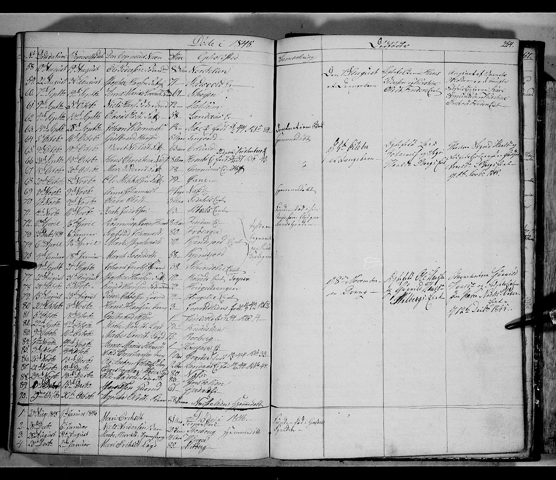 SAH, Land prestekontor, Klokkerbok nr. 2, 1833-1849, s. 254