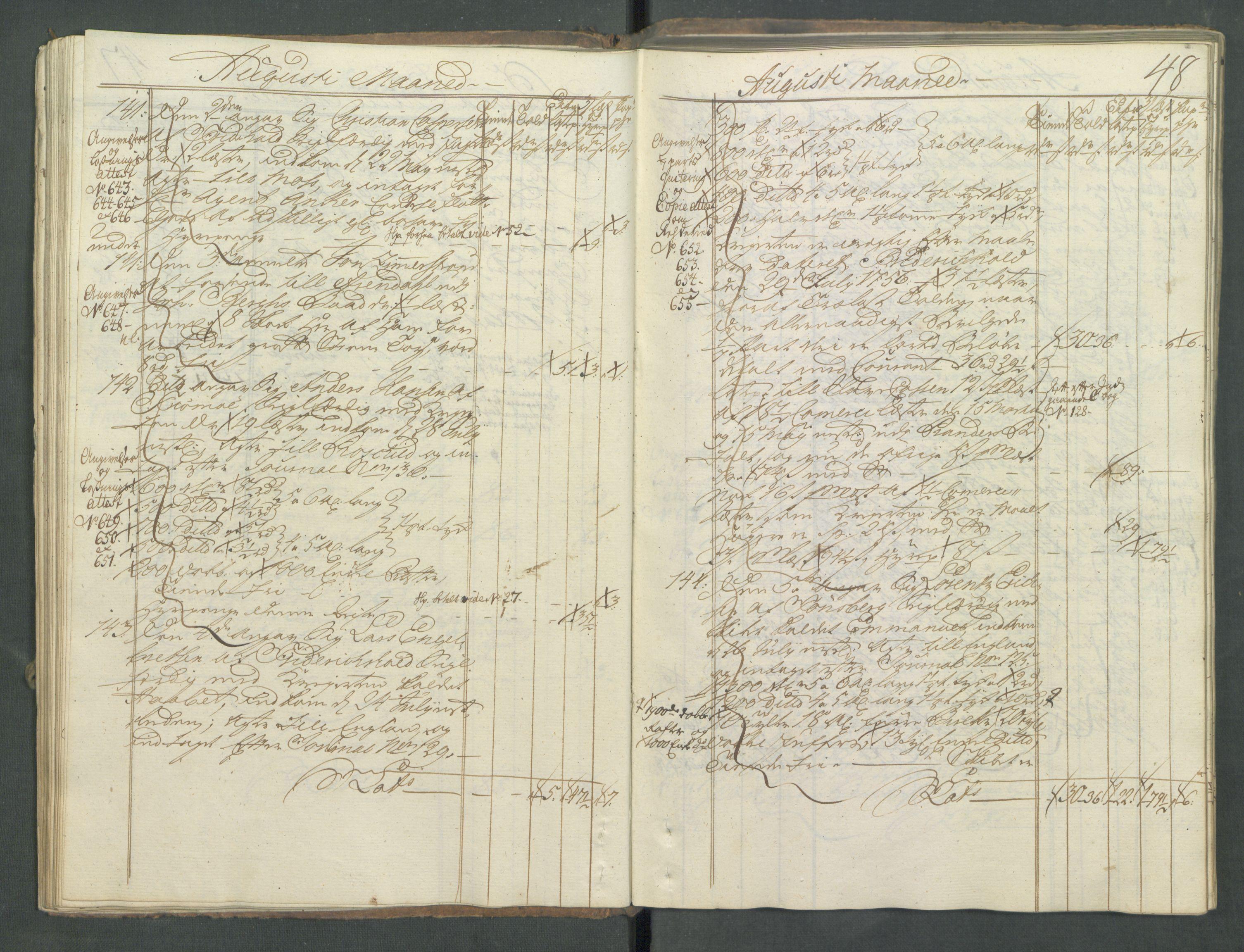 RA, Generaltollkammeret, tollregnskaper, R01/L0029: Tollregnskaper Fredrikshald, 1756, s. 47b-48a