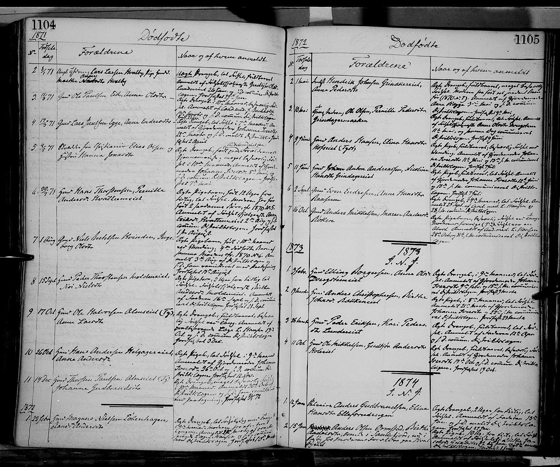 SAH, Gran prestekontor, Ministerialbok nr. 12, 1856-1874, s. 1104-1105
