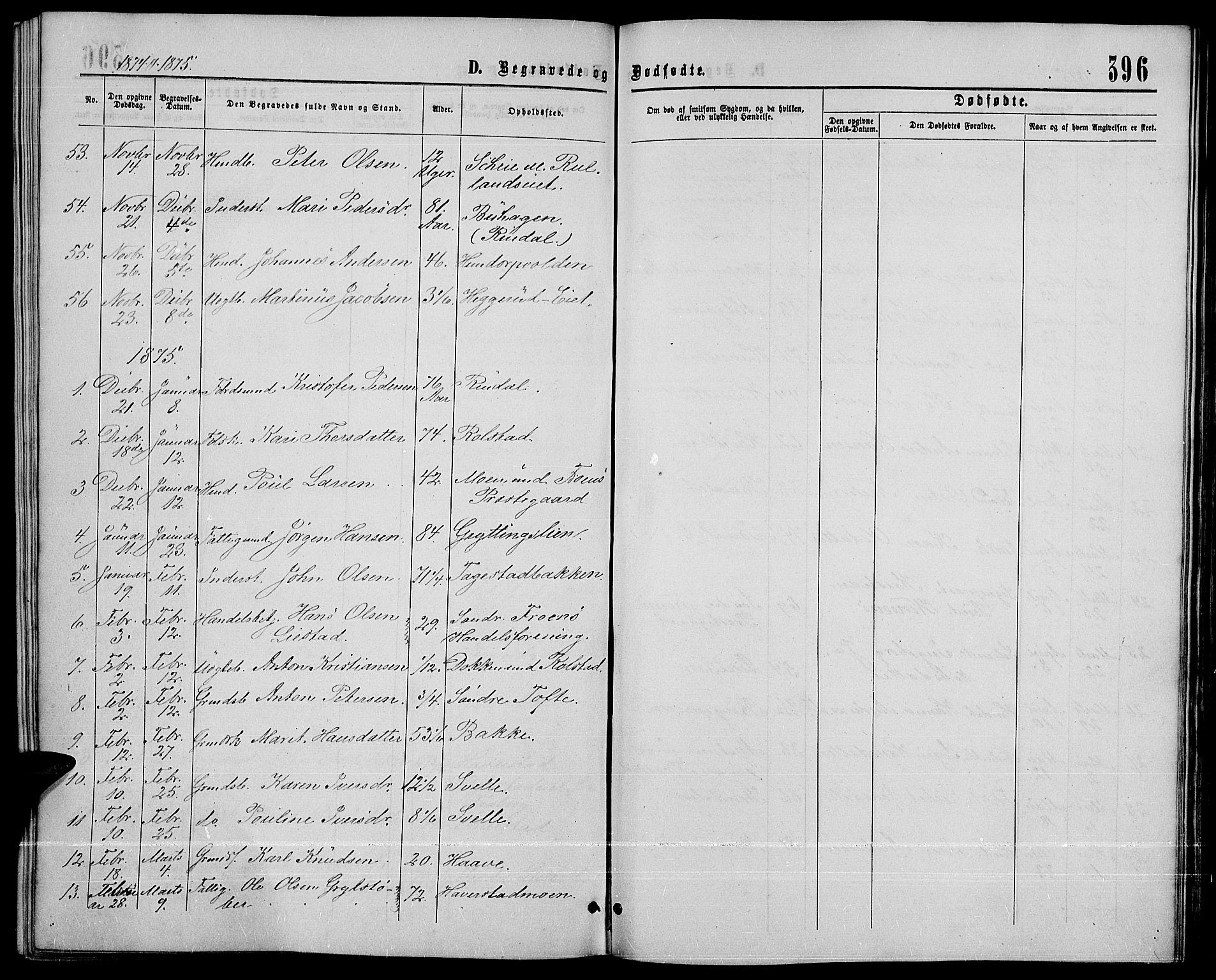 SAH, Sør-Fron prestekontor, H/Ha/Hab/L0002: Klokkerbok nr. 2, 1864-1883, s. 396
