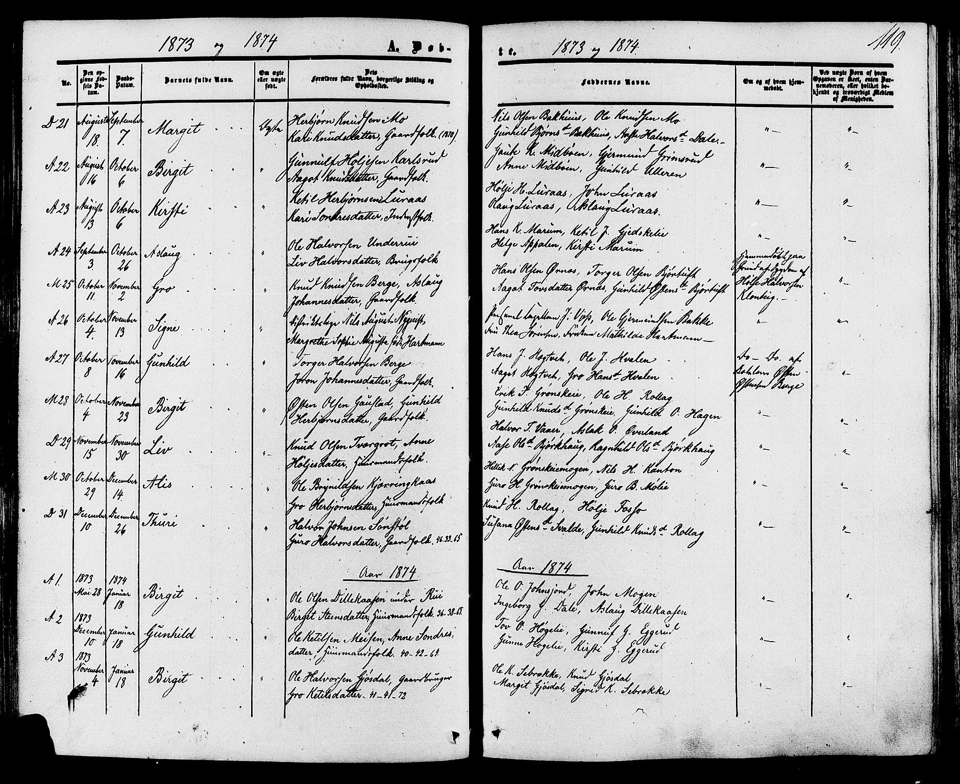 SAKO, Tinn kirkebøker, F/Fa/L0006: Ministerialbok nr. I 6, 1857-1878, s. 119