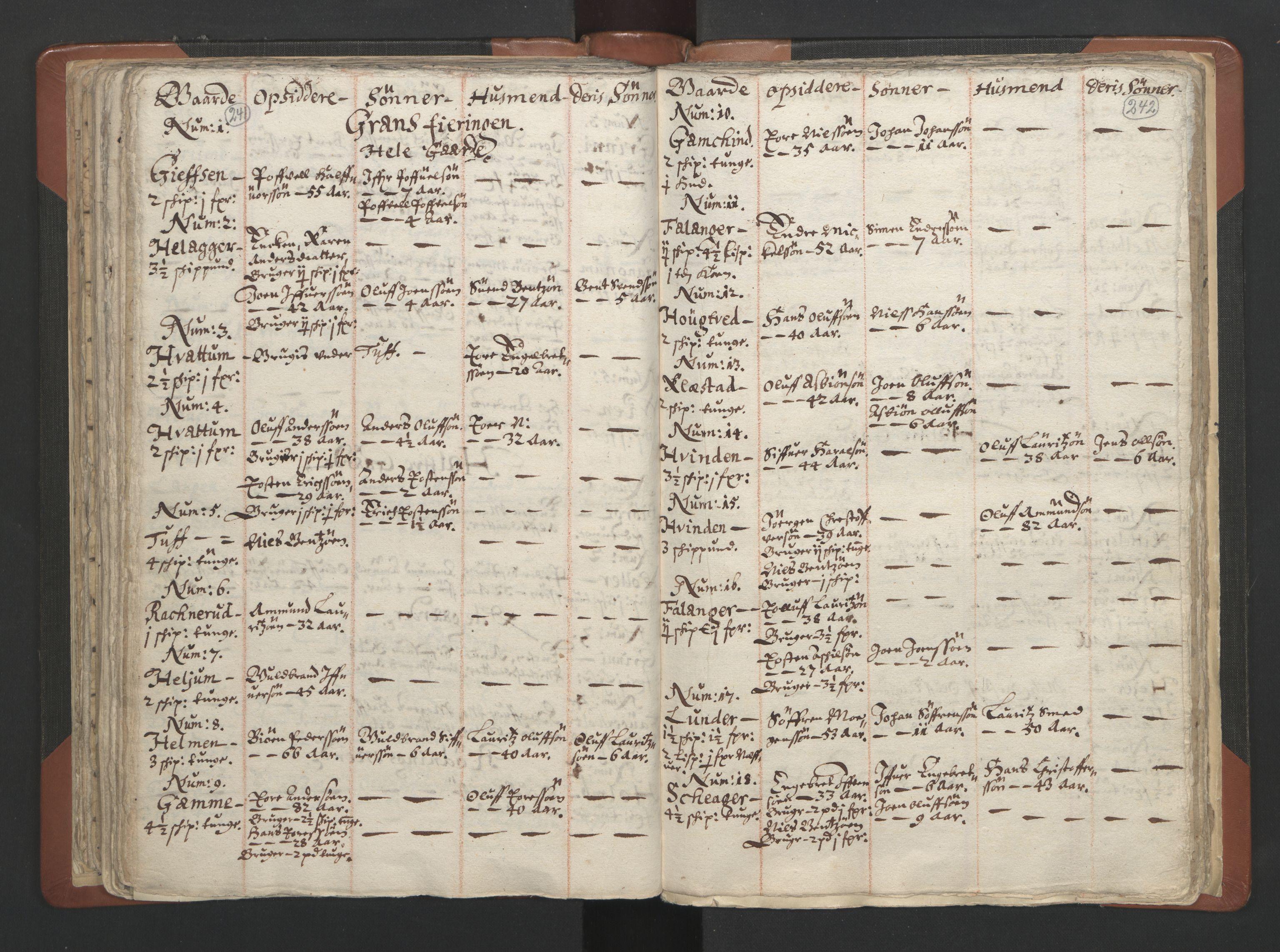 RA, Sogneprestenes manntall 1664-1666, nr. 7: Hadeland prosti, 1664-1666, s. 241-242
