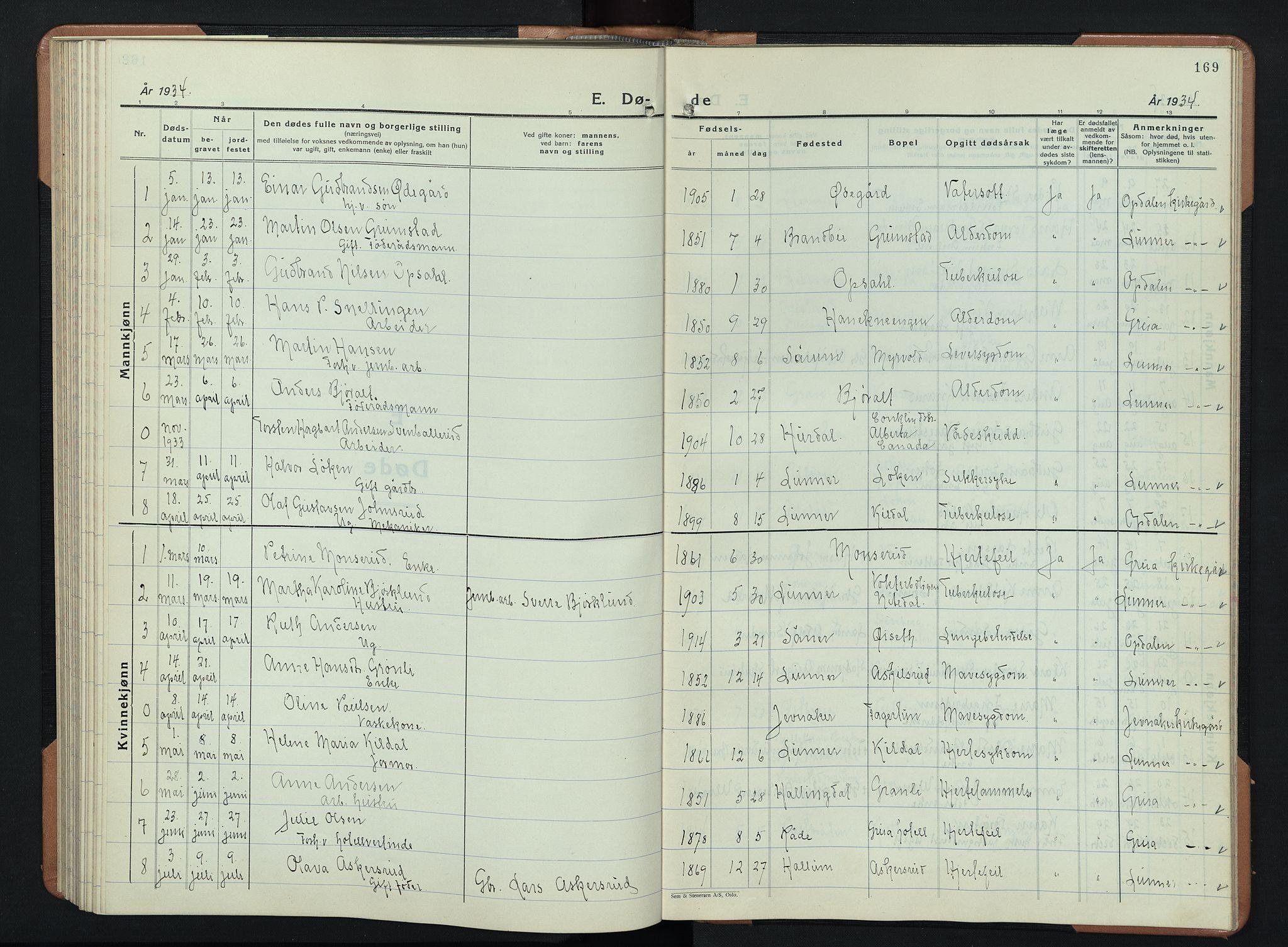 SAH, Lunner prestekontor, H/Ha/Hab/L0003: Klokkerbok nr. 3, 1933-1945, s. 169
