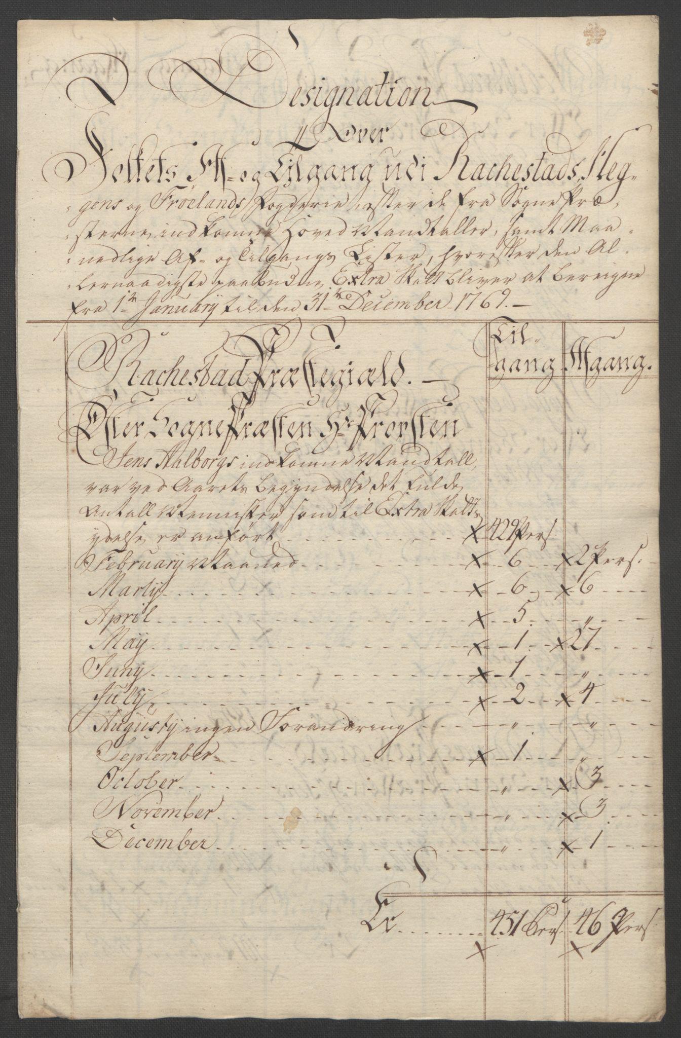 RA, Rentekammeret inntil 1814, Reviderte regnskaper, Fogderegnskap, R07/L0413: Ekstraskatten Rakkestad, Heggen og Frøland, 1762-1772, s. 416