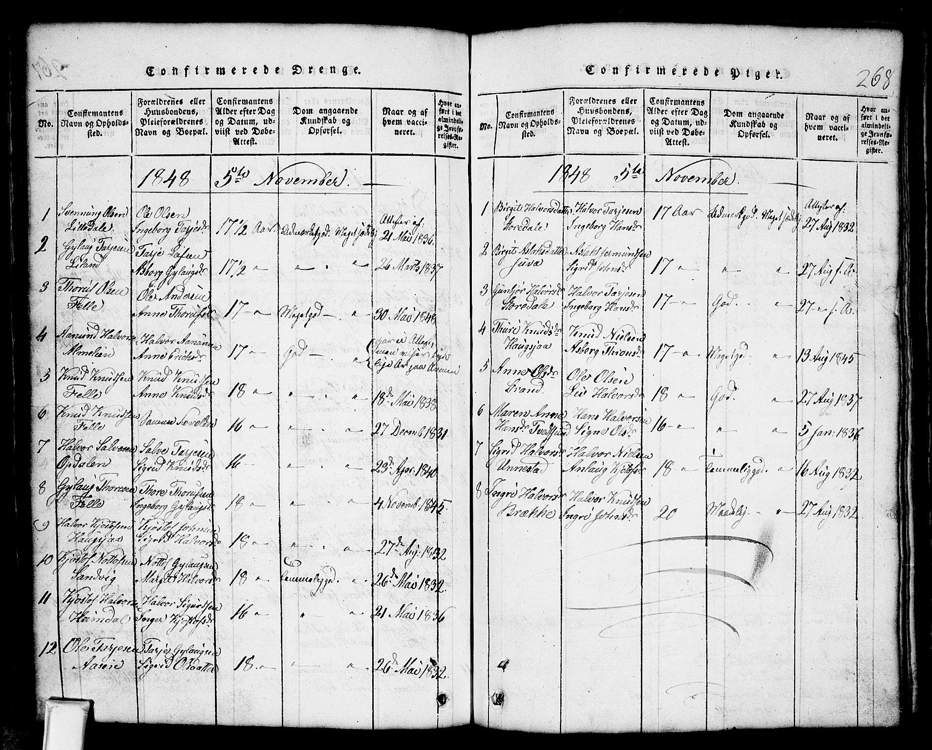 SAKO, Nissedal kirkebøker, G/Gb/L0001: Klokkerbok nr. II 1, 1814-1862, s. 268