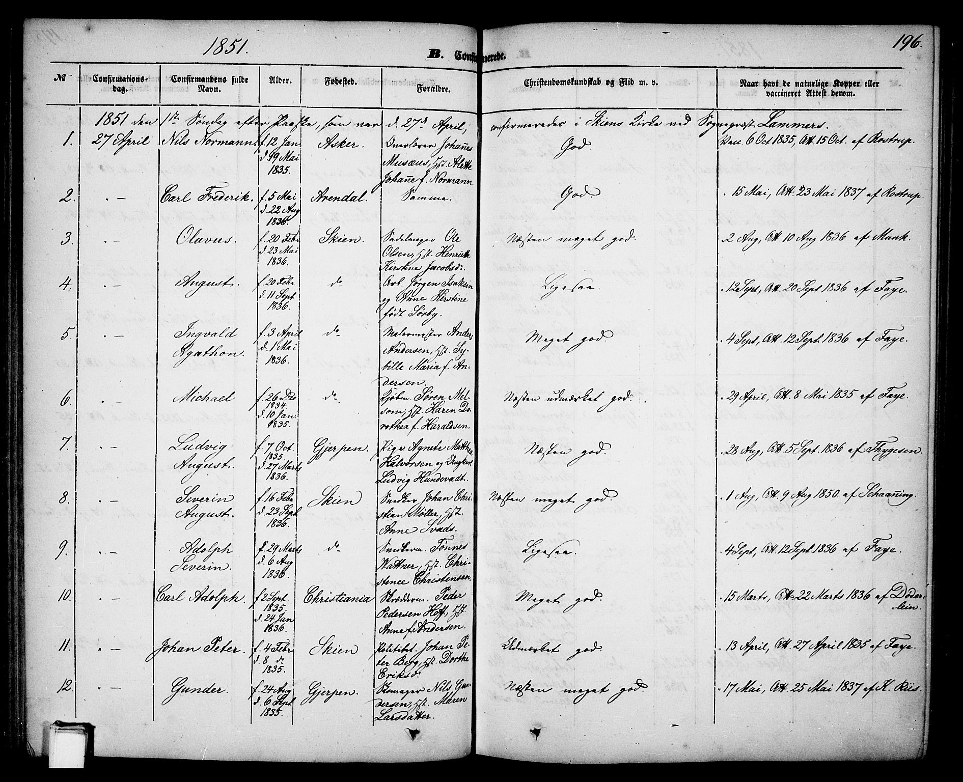 SAKO, Skien kirkebøker, G/Ga/L0004: Klokkerbok nr. 4, 1843-1867, s. 196