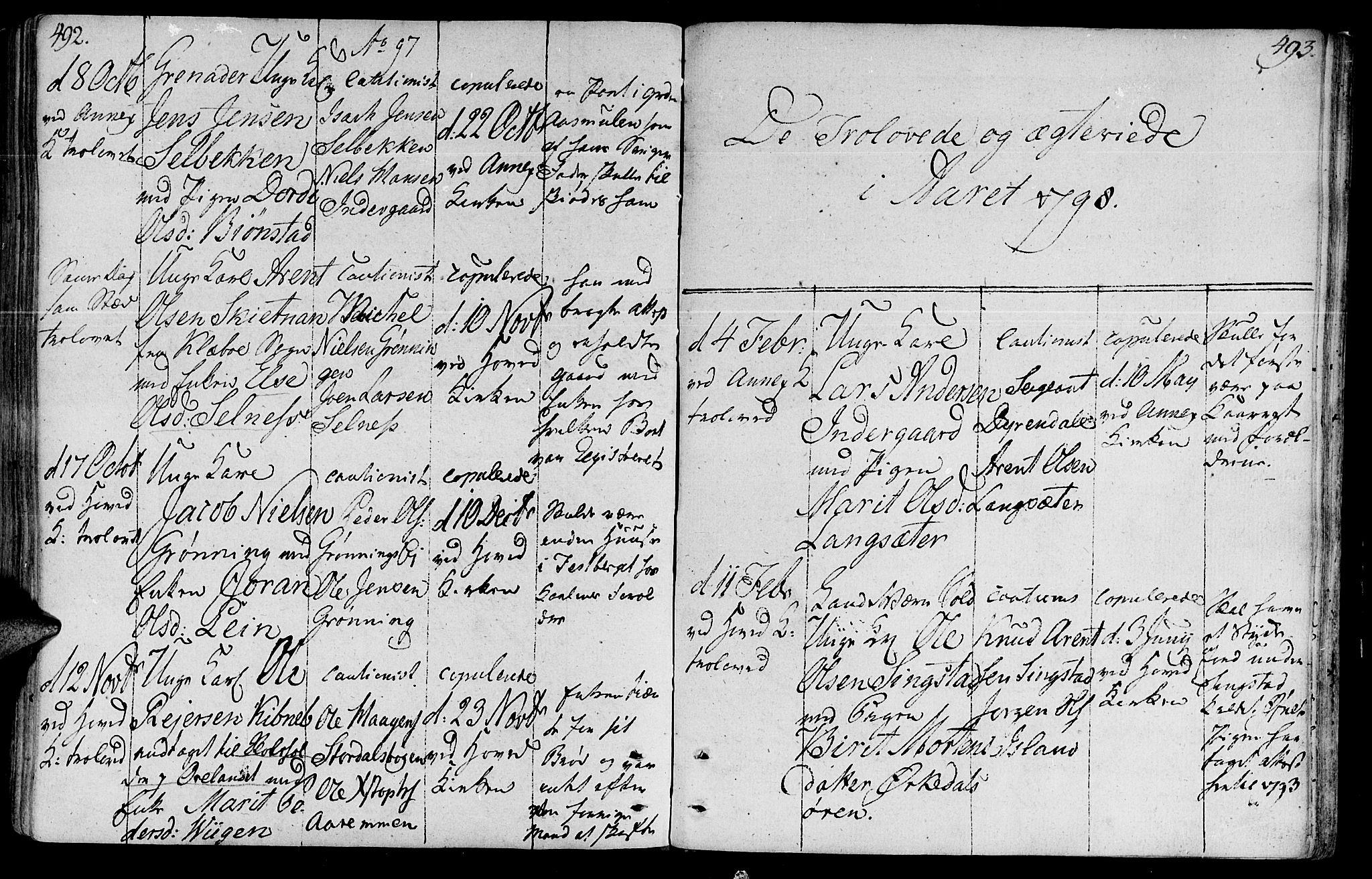 SAT, Ministerialprotokoller, klokkerbøker og fødselsregistre - Sør-Trøndelag, 646/L0606: Ministerialbok nr. 646A04, 1791-1805, s. 492-493
