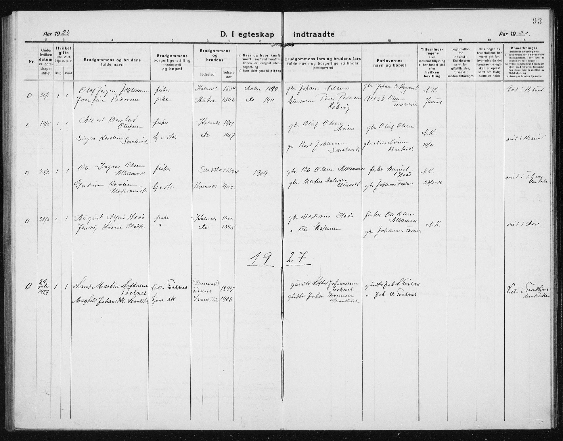 SAT, Ministerialprotokoller, klokkerbøker og fødselsregistre - Sør-Trøndelag, 635/L0554: Klokkerbok nr. 635C02, 1919-1942, s. 93