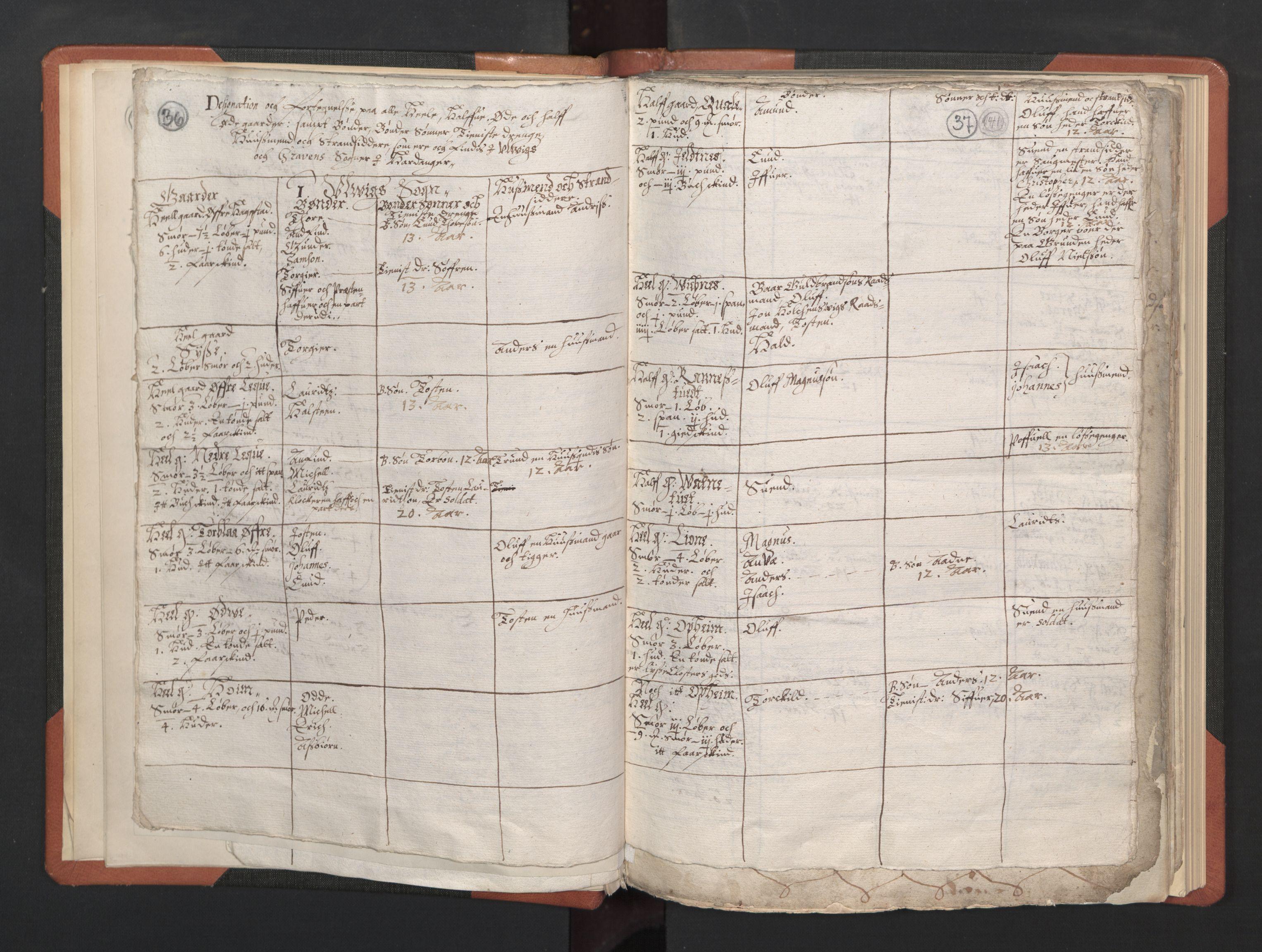RA, Sogneprestenes manntall 1664-1666, nr. 21: Hardanger prosti, 1664-1666, s. 36-37