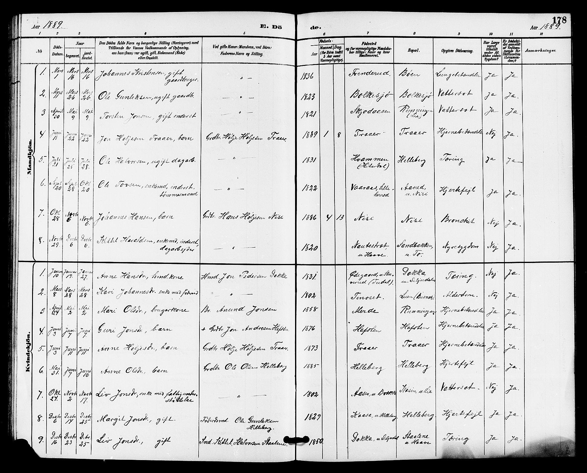 SAKO, Gransherad kirkebøker, G/Ga/L0003: Klokkerbok nr. I 3, 1887-1915, s. 178