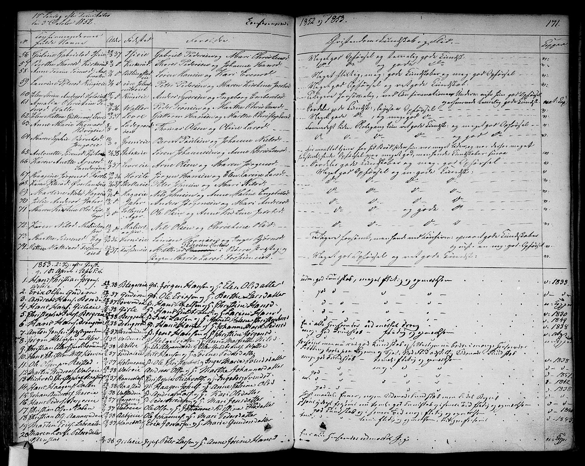 SAO, Asker prestekontor Kirkebøker, F/Fa/L0009: Ministerialbok nr. I 9, 1825-1878, s. 171
