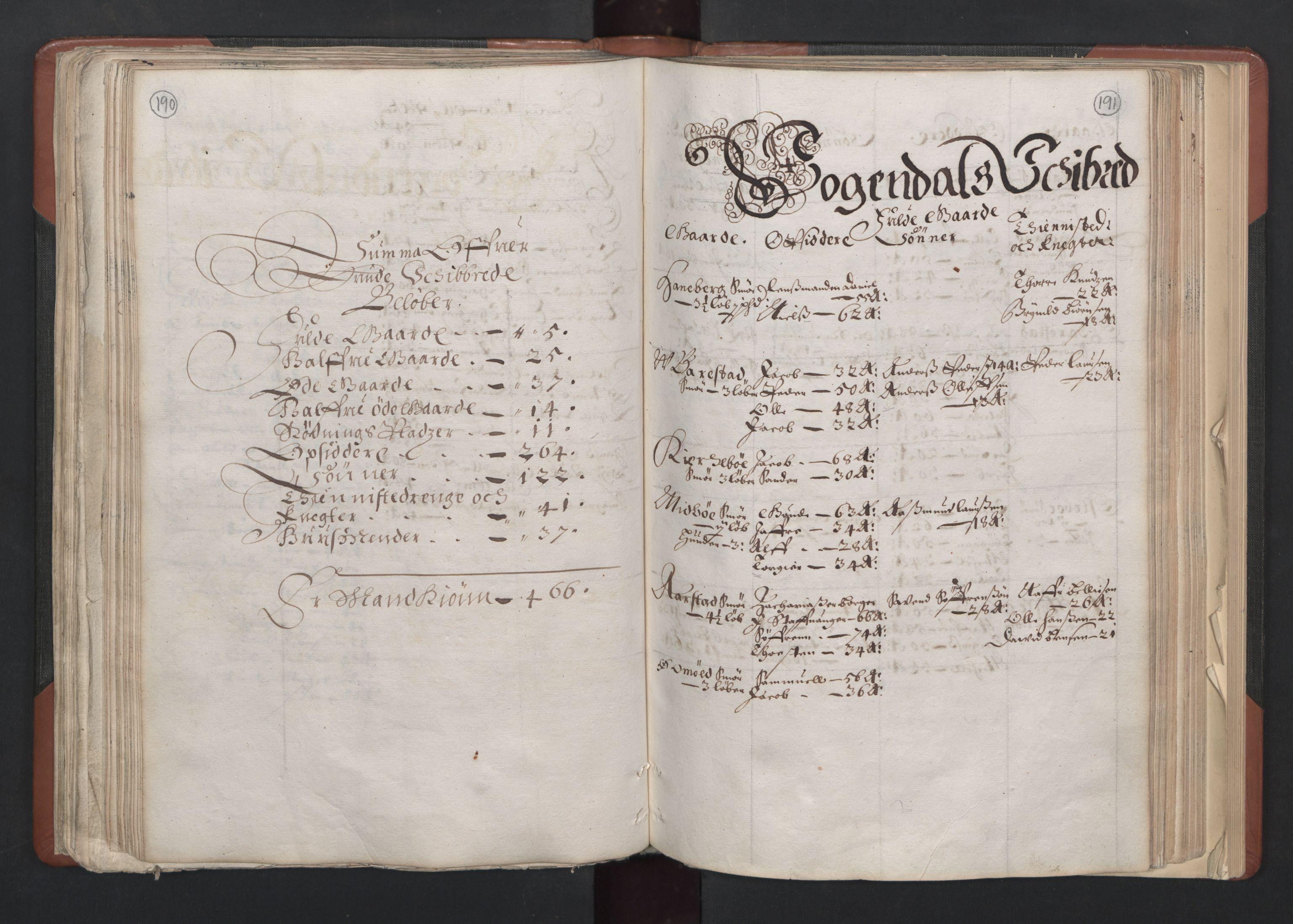 RA, Fogdenes og sorenskrivernes manntall 1664-1666, nr. 11: Jæren og Dalane fogderi, 1664, s. 190-191