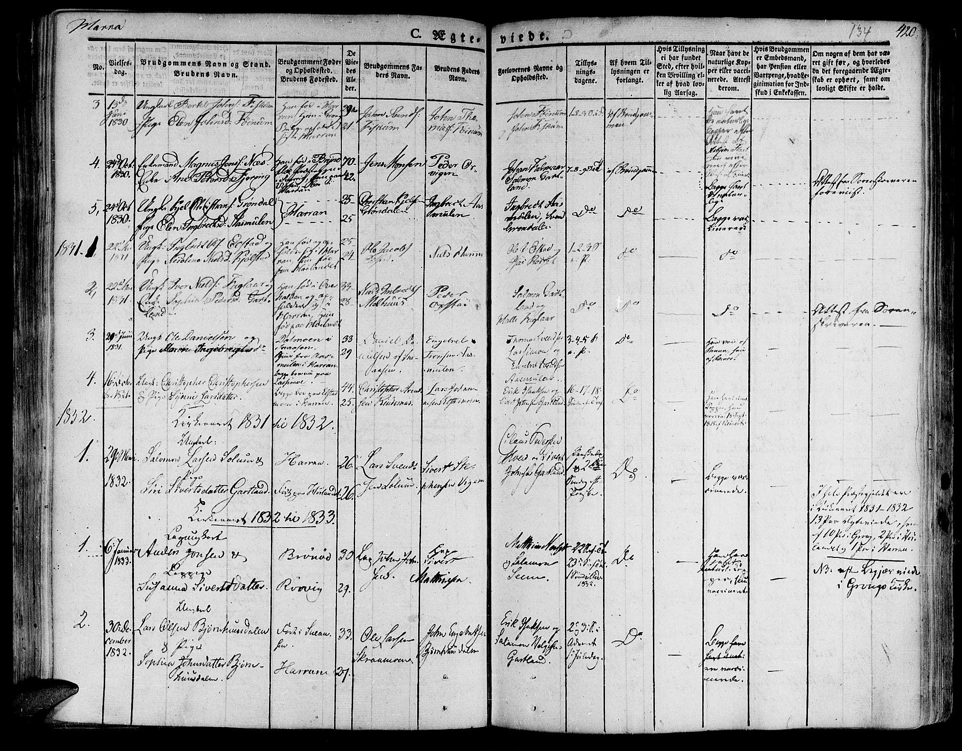 SAT, Ministerialprotokoller, klokkerbøker og fødselsregistre - Nord-Trøndelag, 758/L0510: Ministerialbok nr. 758A01 /3, 1821-1841, s. 134