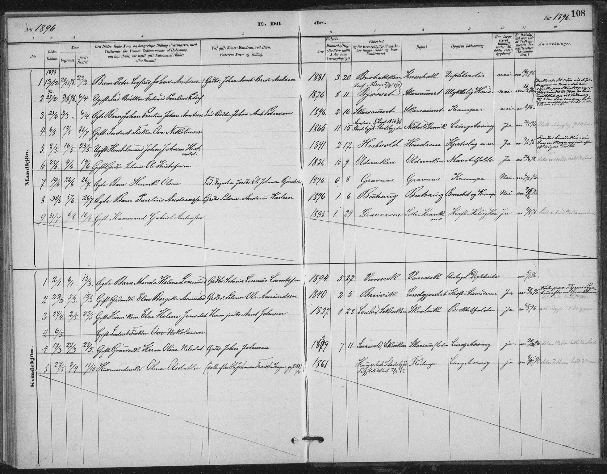 SAT, Ministerialprotokoller, klokkerbøker og fødselsregistre - Nord-Trøndelag, 702/L0023: Ministerialbok nr. 702A01, 1883-1897, s. 108