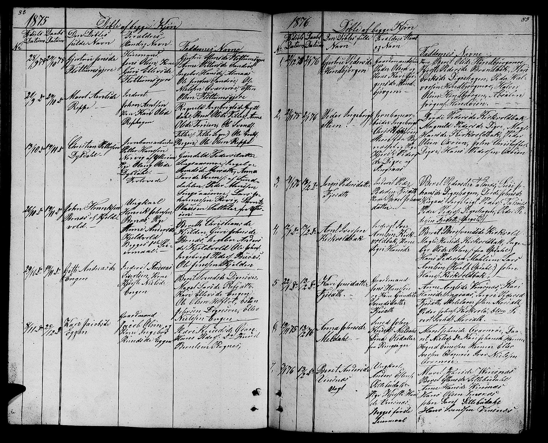 SAT, Ministerialprotokoller, klokkerbøker og fødselsregistre - Sør-Trøndelag, 688/L1027: Klokkerbok nr. 688C02, 1861-1889, s. 82-83