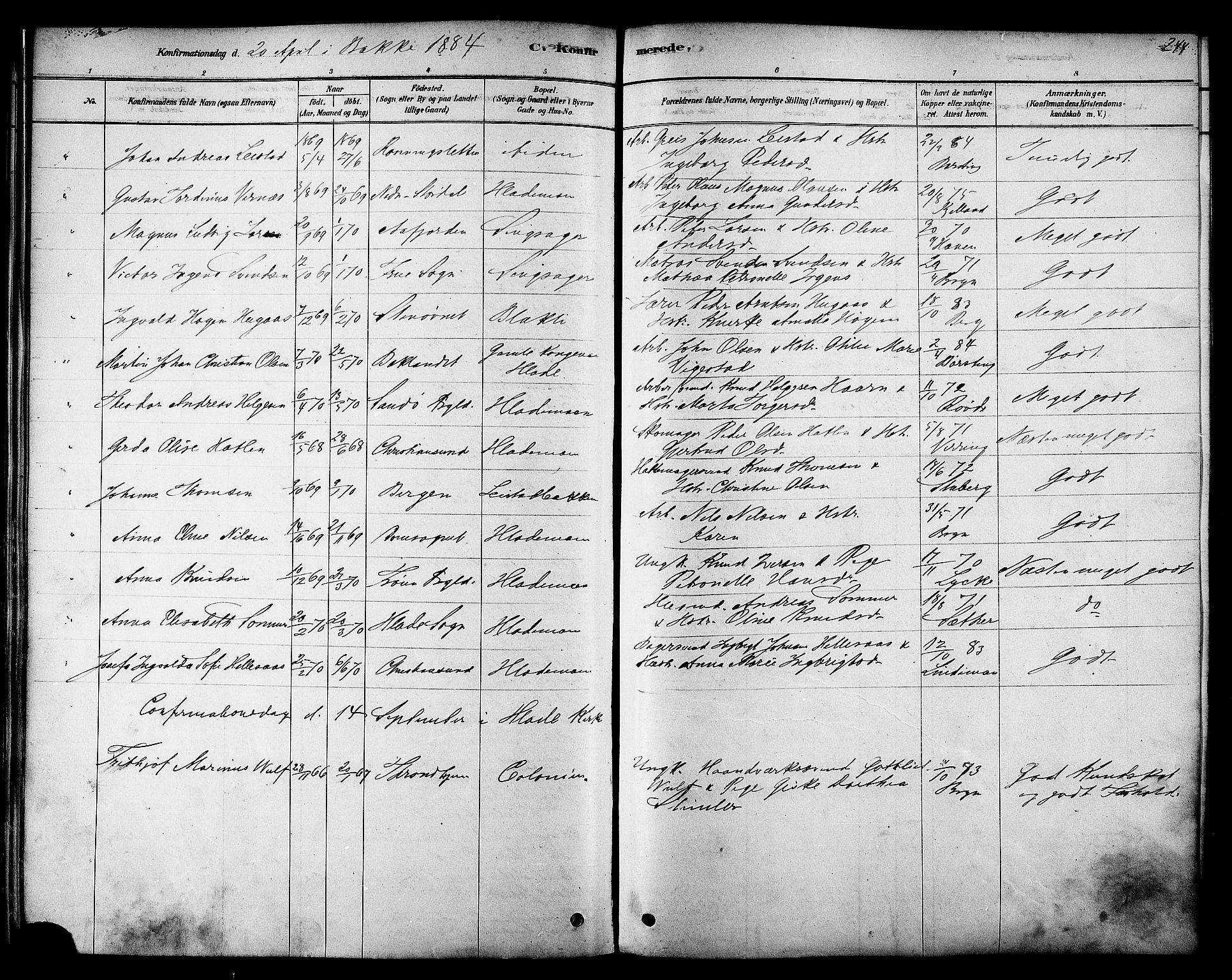 SAT, Ministerialprotokoller, klokkerbøker og fødselsregistre - Sør-Trøndelag, 606/L0294: Ministerialbok nr. 606A09, 1878-1886, s. 244