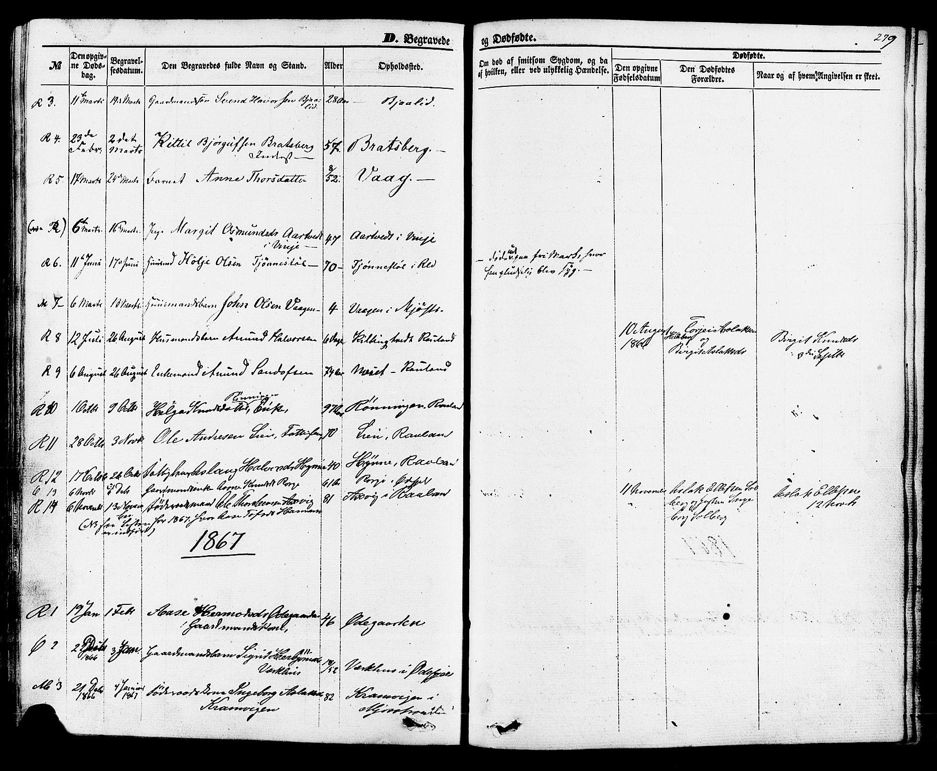 SAKO, Rauland kirkebøker, F/Fa/L0003: Ministerialbok nr. 3, 1859-1886, s. 279