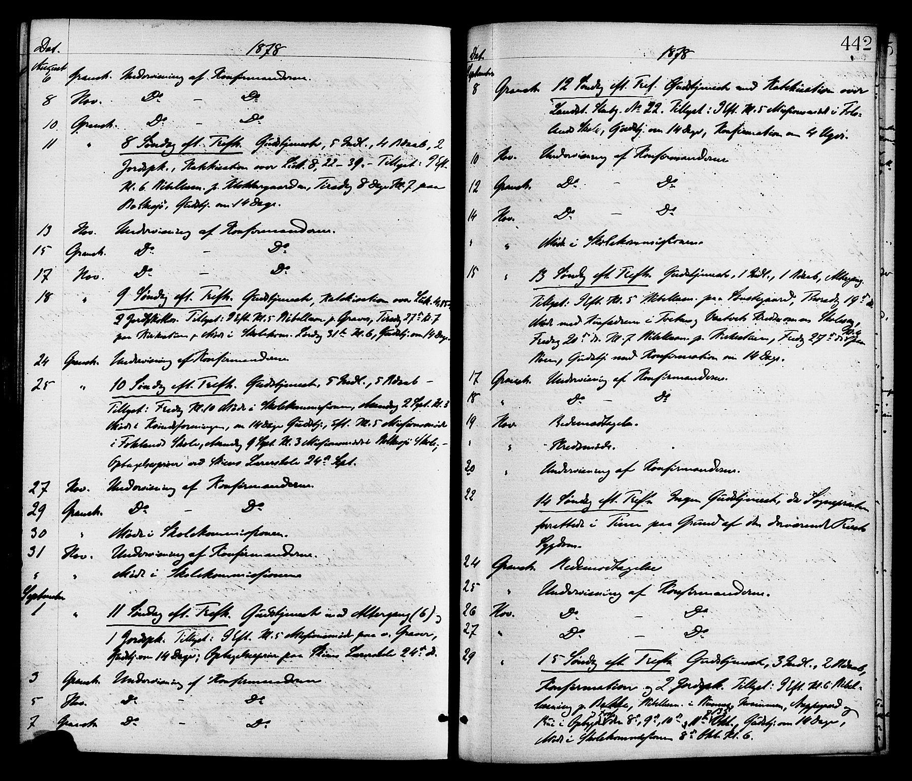 SAKO, Gransherad kirkebøker, F/Fa/L0004: Ministerialbok nr. I 4, 1871-1886, s. 442