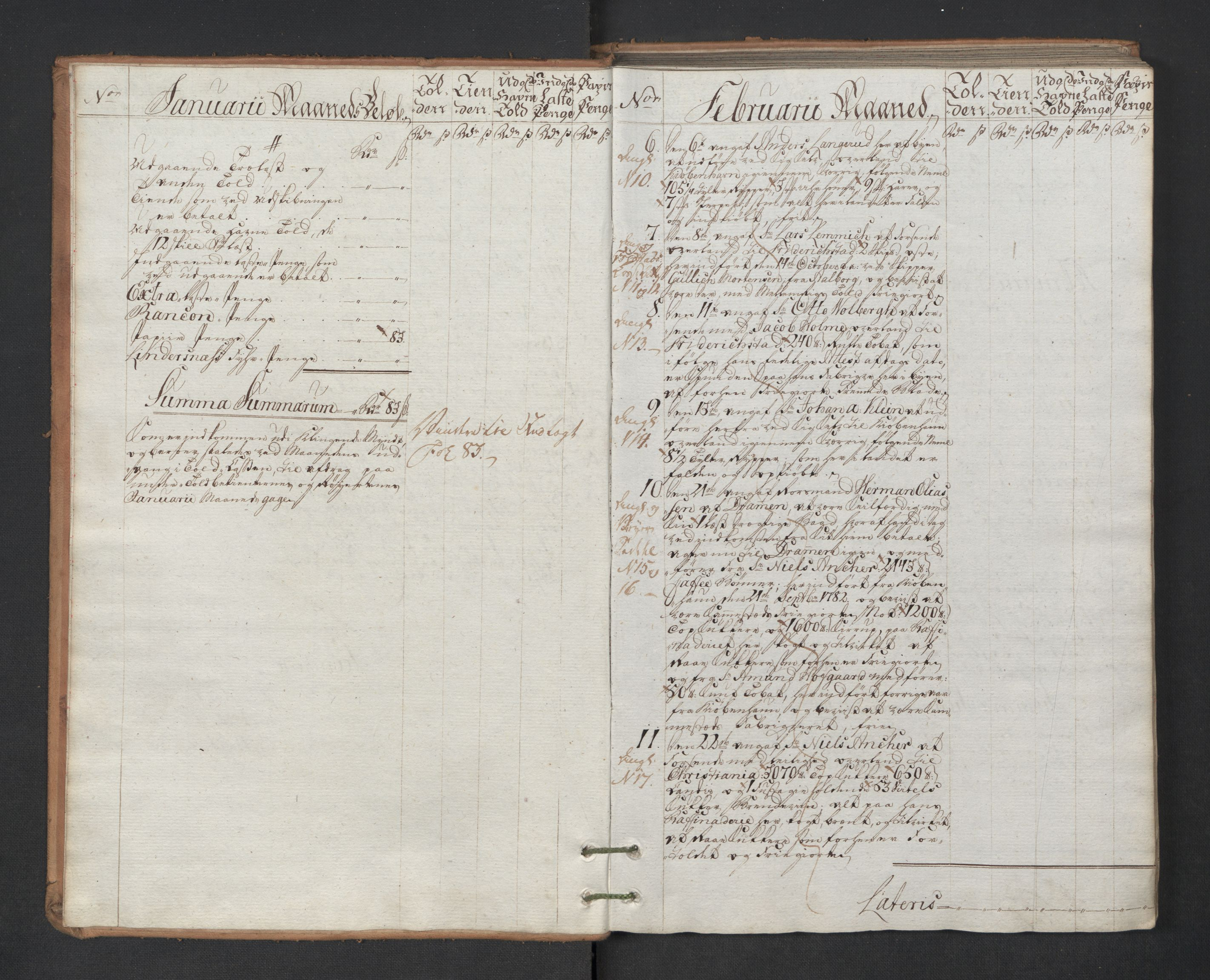 RA, Generaltollkammeret, tollregnskaper, R01/L0131: Tollregnskaper Fredrikshald, 1786, s. 2b-3a