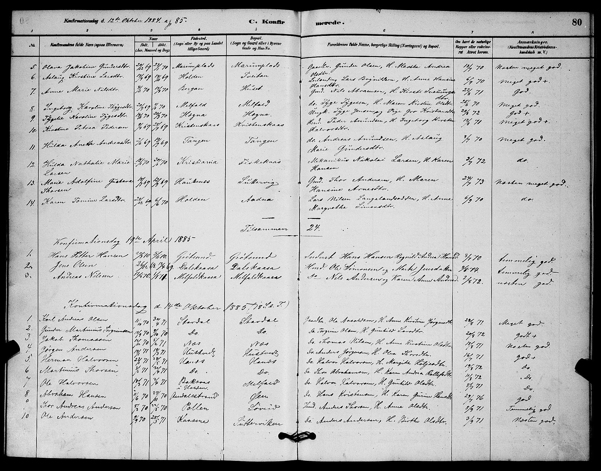 SAKO, Solum kirkebøker, G/Gb/L0003: Klokkerbok nr. II 3, 1880-1898, s. 80
