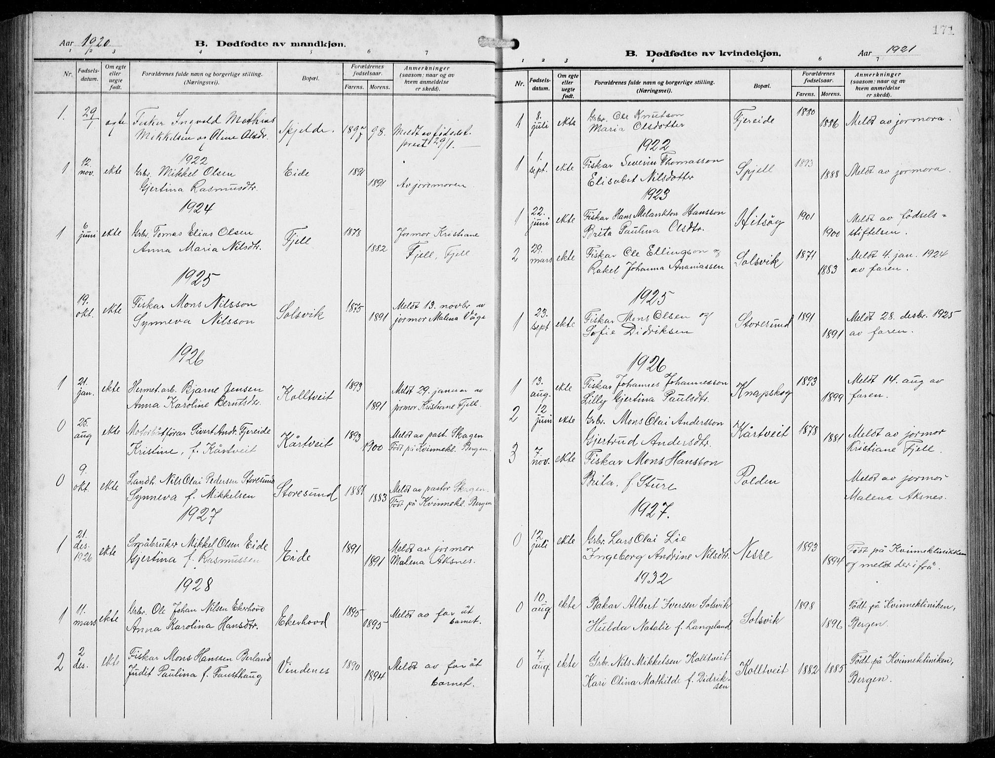 SAB, Fjell Sokneprestembete, H/Hab: Klokkerbok nr. A  6, 1918-1936, s. 171