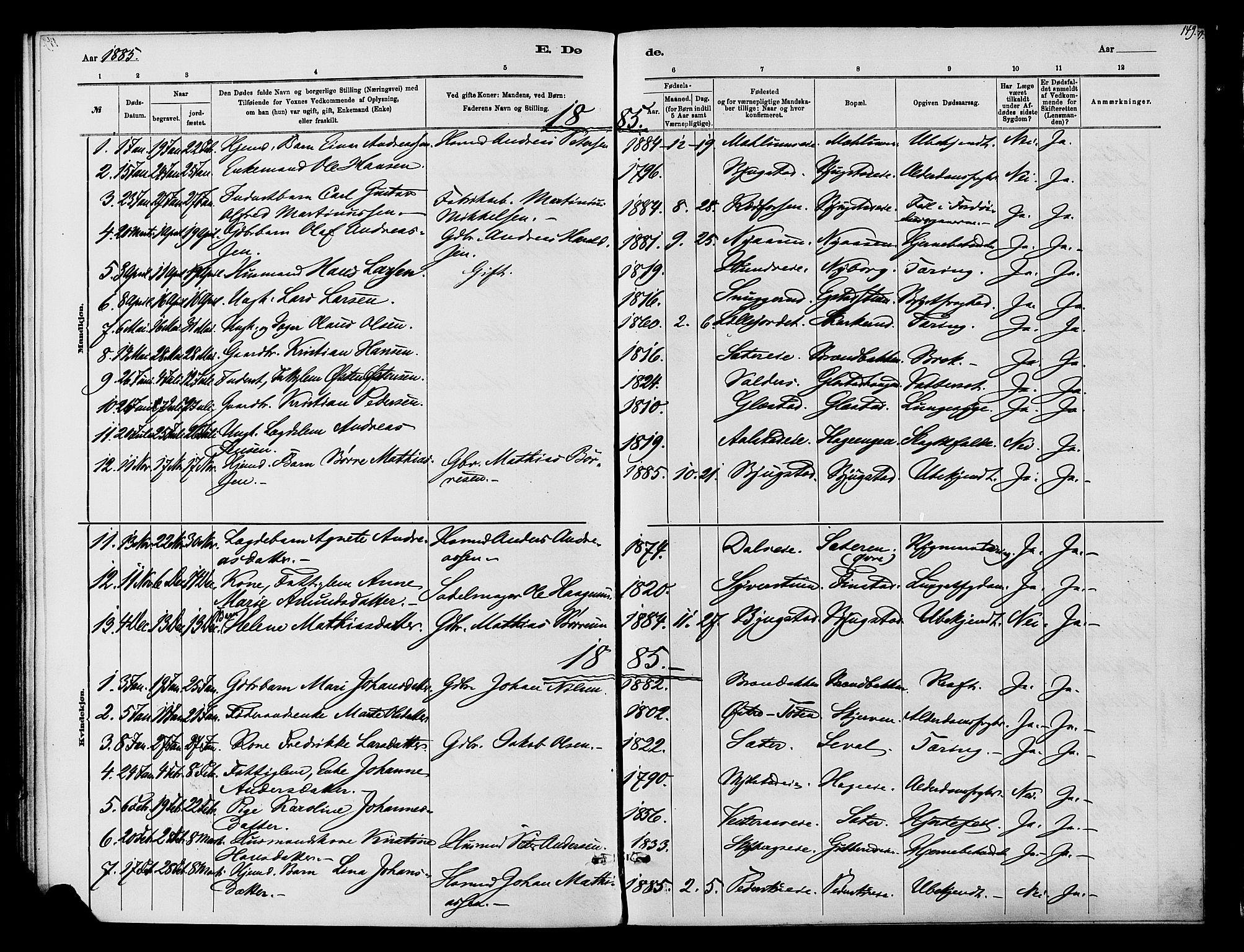 SAH, Vardal prestekontor, H/Ha/Haa/L0010: Ministerialbok nr. 10, 1878-1893, s. 149