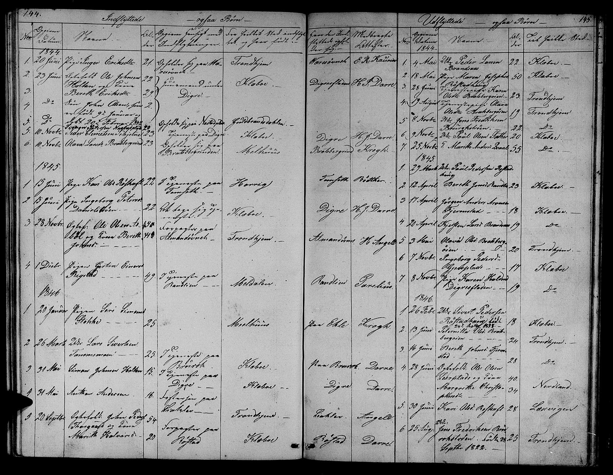 SAT, Ministerialprotokoller, klokkerbøker og fødselsregistre - Sør-Trøndelag, 608/L0339: Klokkerbok nr. 608C05, 1844-1863, s. 144-145