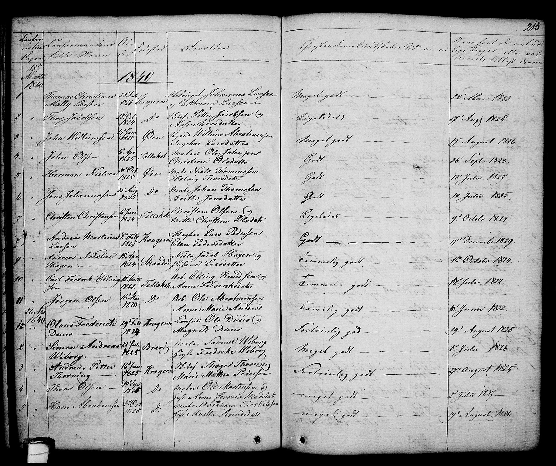 SAKO, Kragerø kirkebøker, G/Ga/L0003: Klokkerbok nr. 3, 1832-1852, s. 215