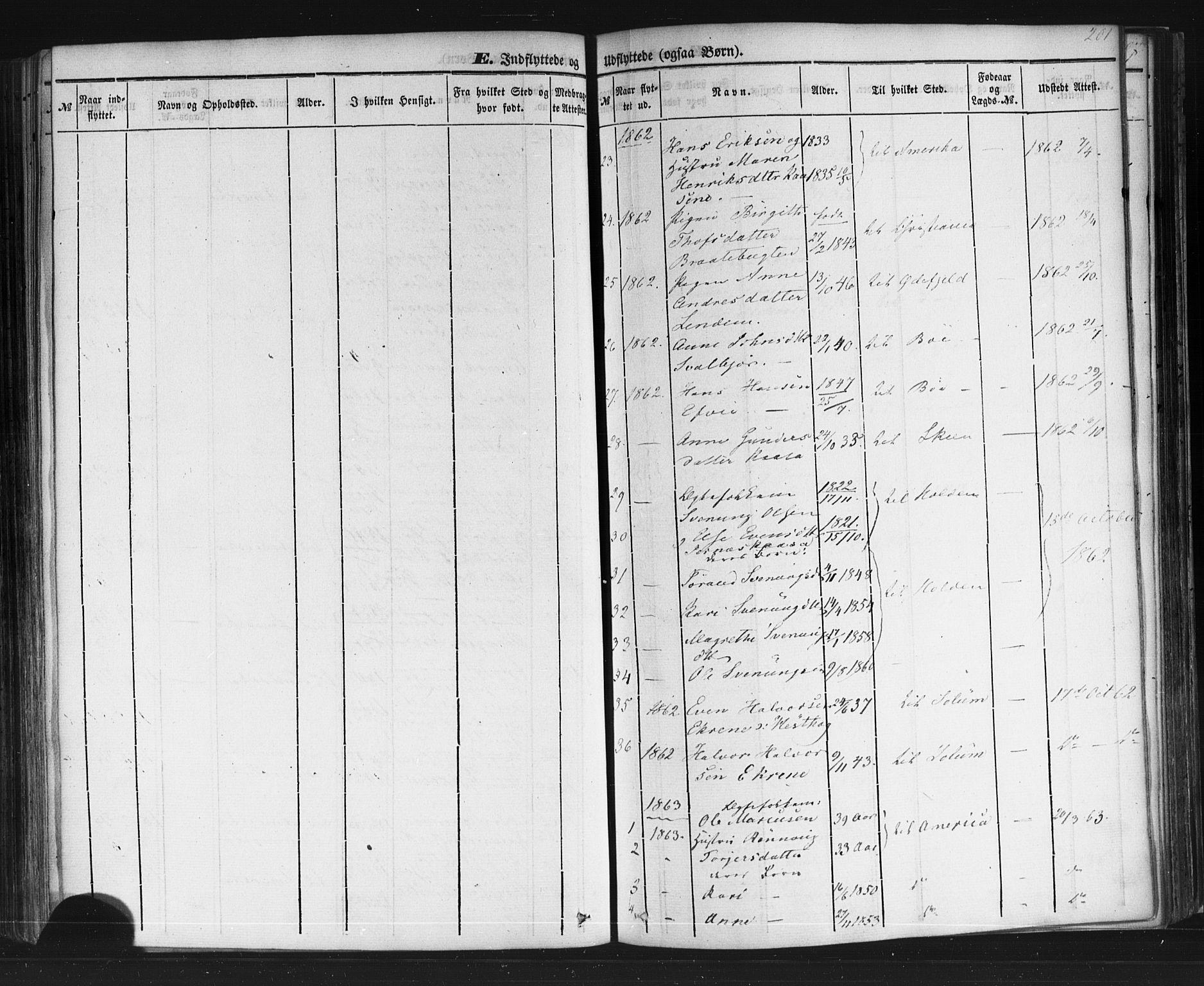 SAKO, Sauherad kirkebøker, F/Fb/L0001: Ministerialbok nr. II 1, 1851-1877, s. 201