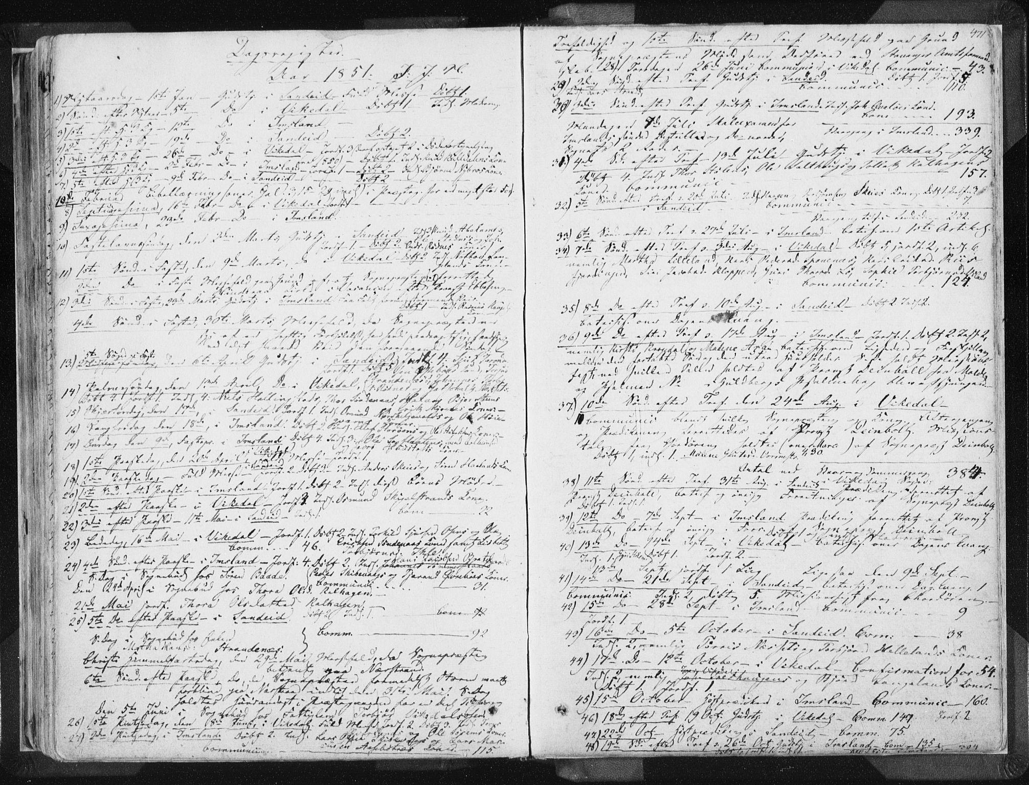 SAST, Vikedal sokneprestkontor, IV: Ministerialbok nr. A 6.2, 1851-1867, s. 471